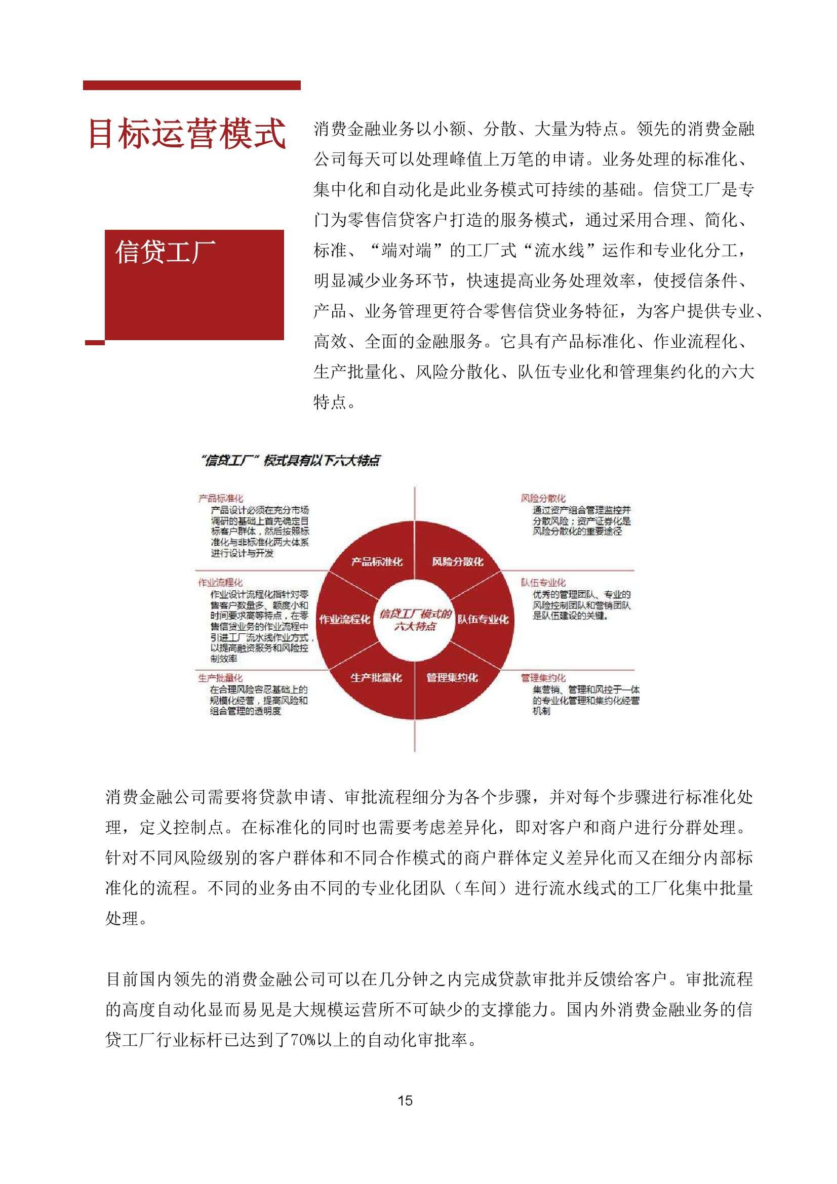中国零售银行的蓝海_000015