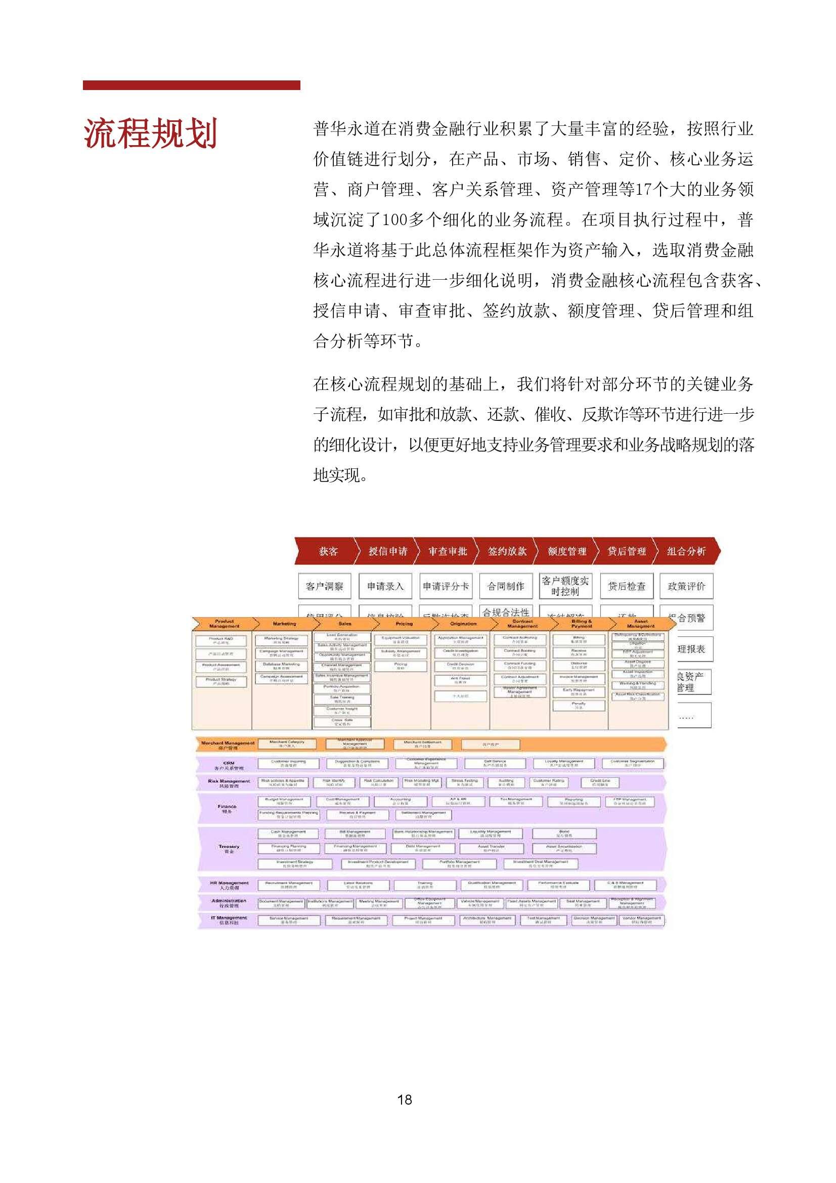 中国零售银行的蓝海_000018