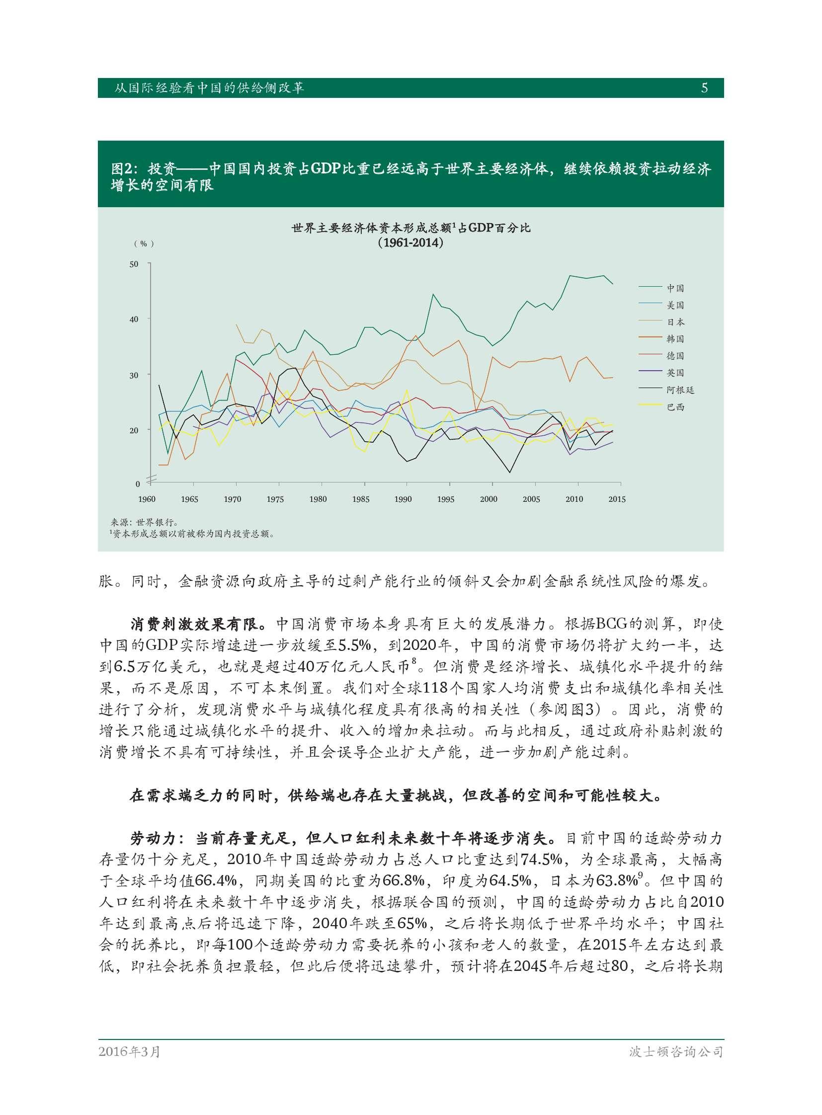 从国际经验看中国的供给侧改革_000007