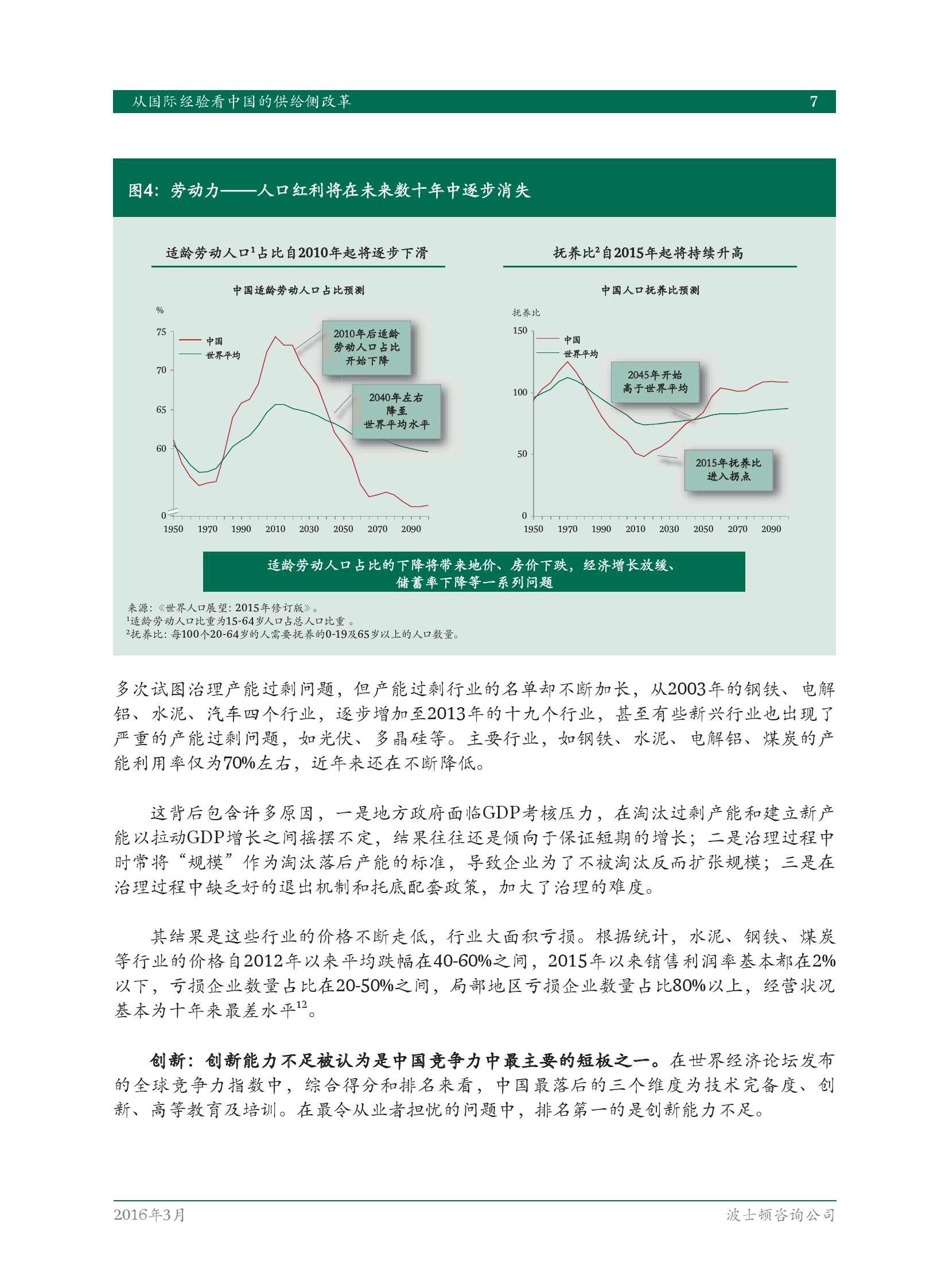 从国际经验看中国的供给侧改革_000009