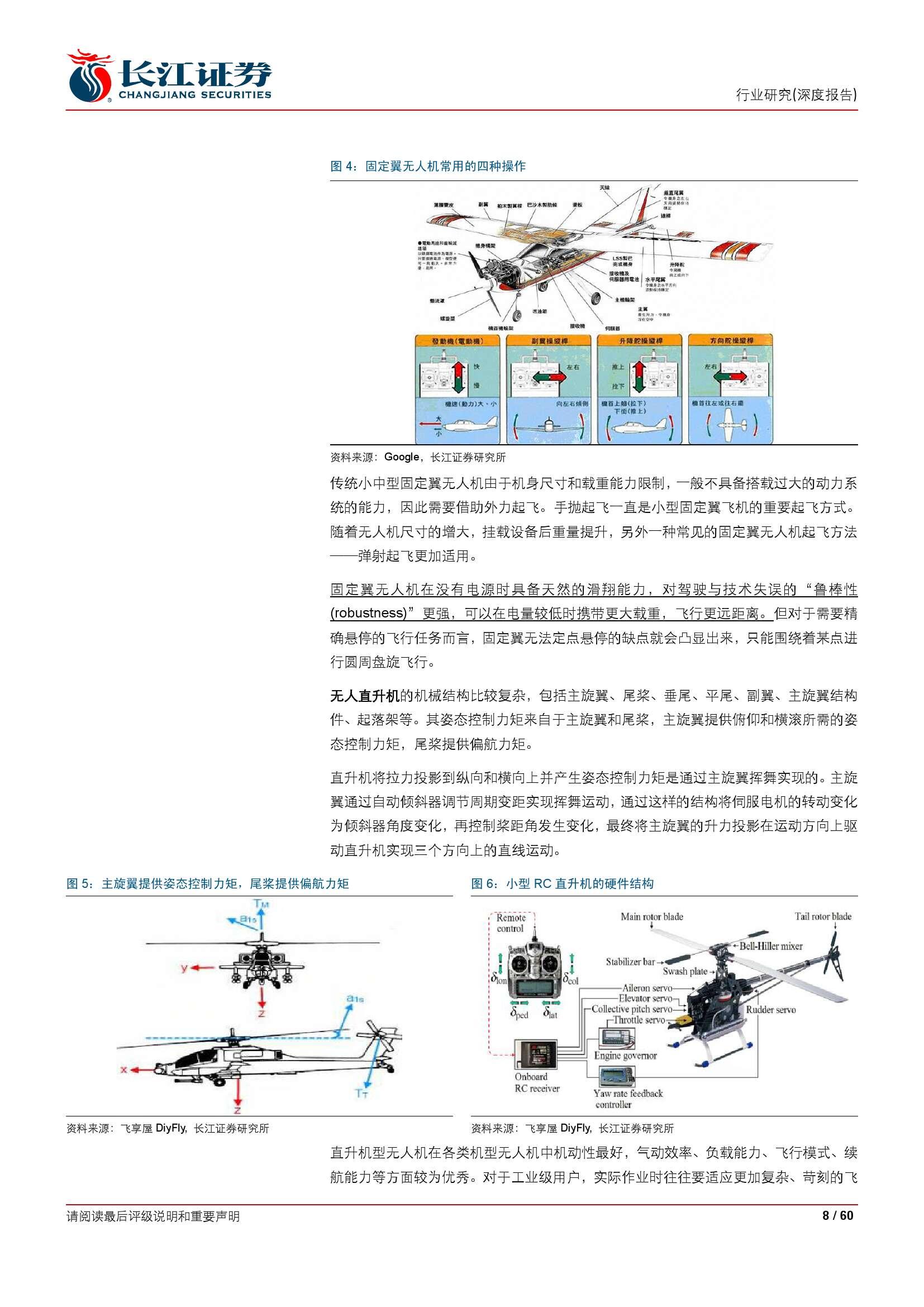 民用无人机行业深度报告_000008