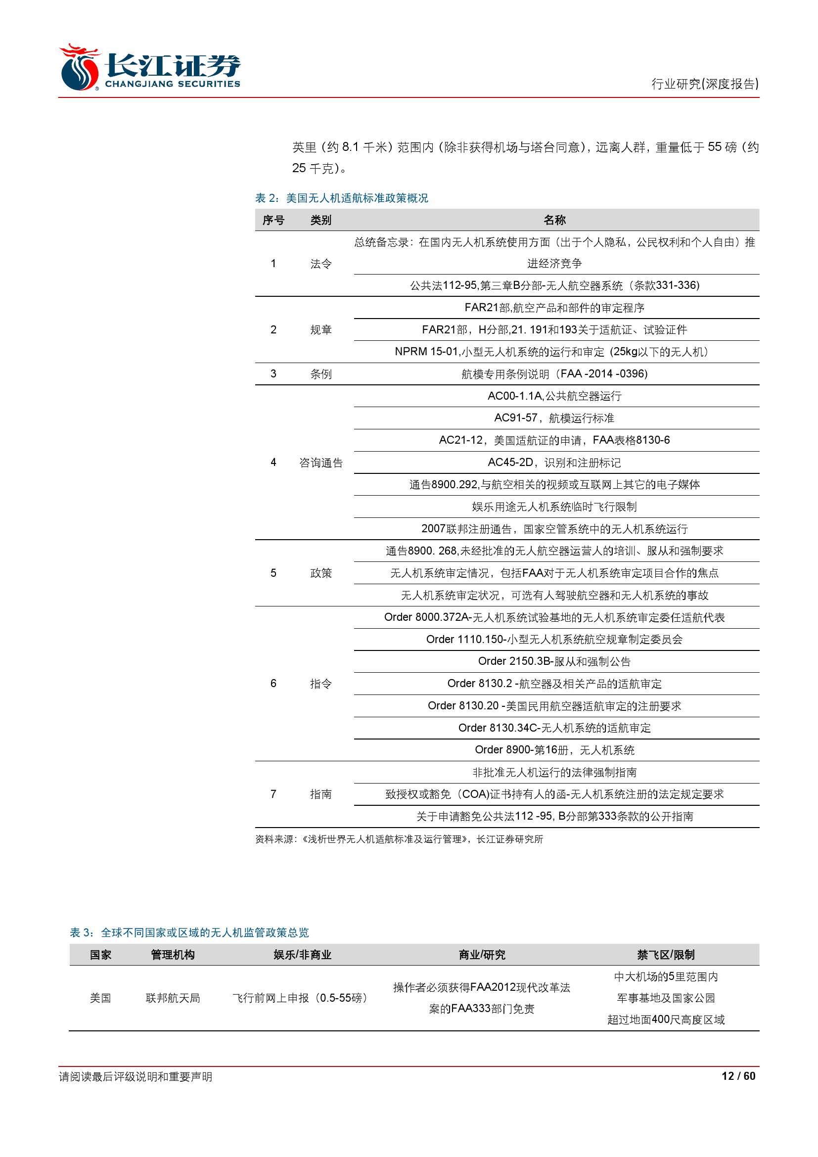 民用无人机行业深度报告_000012
