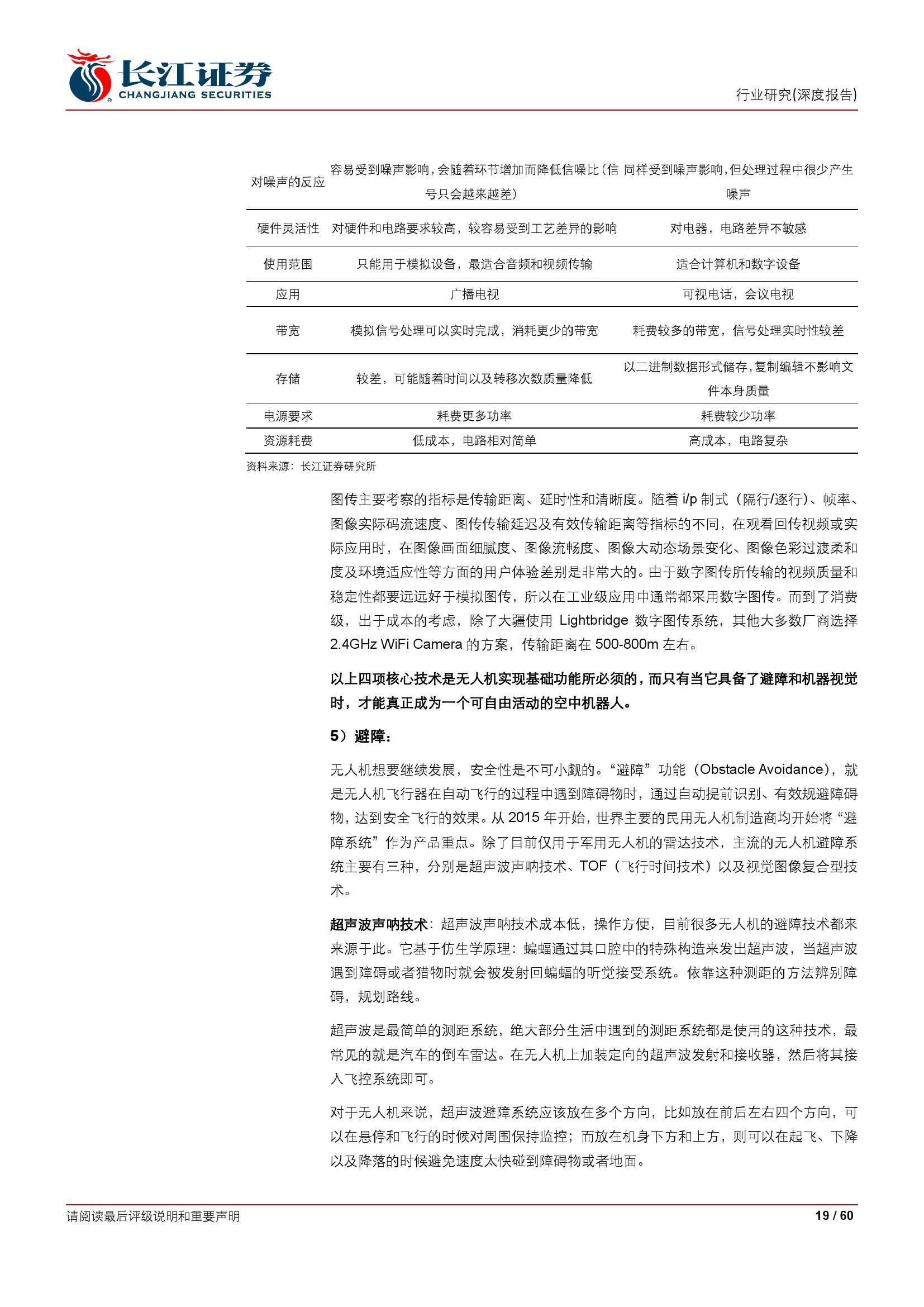 民用无人机行业深度报告_000019