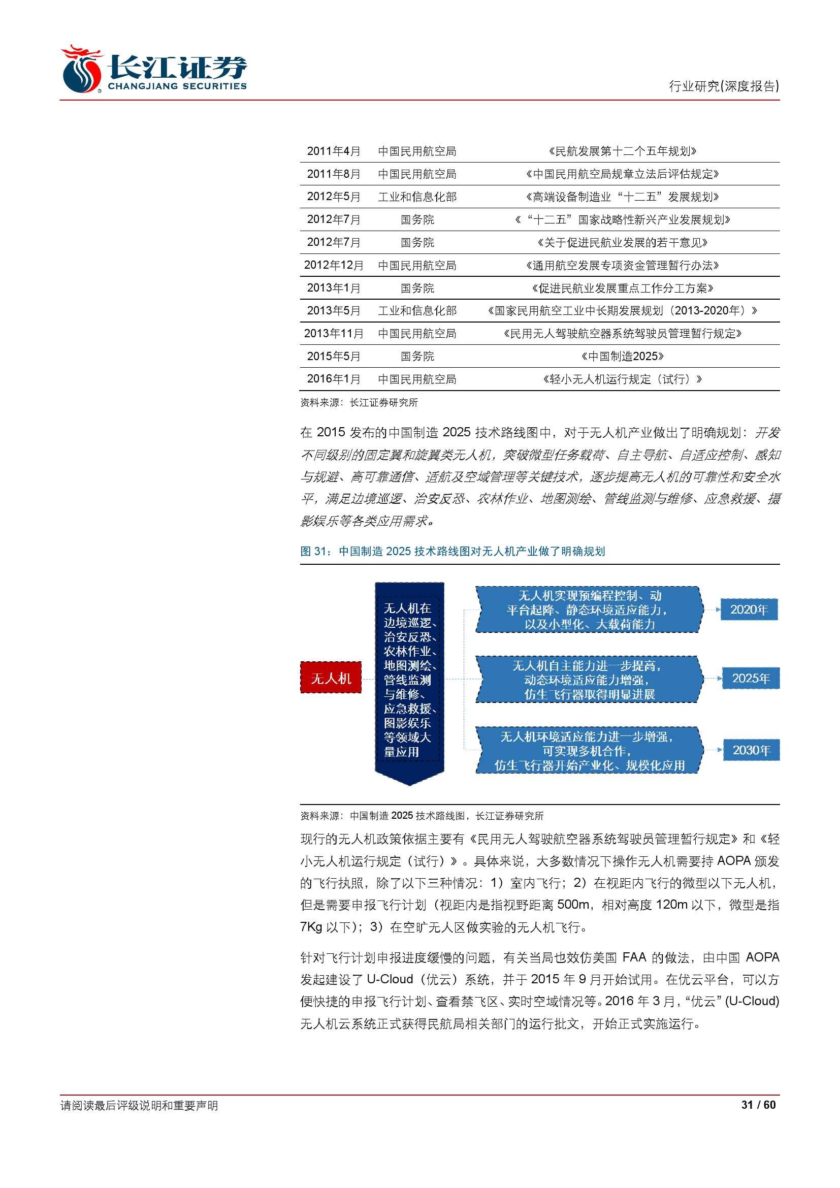 民用无人机行业深度报告_000031