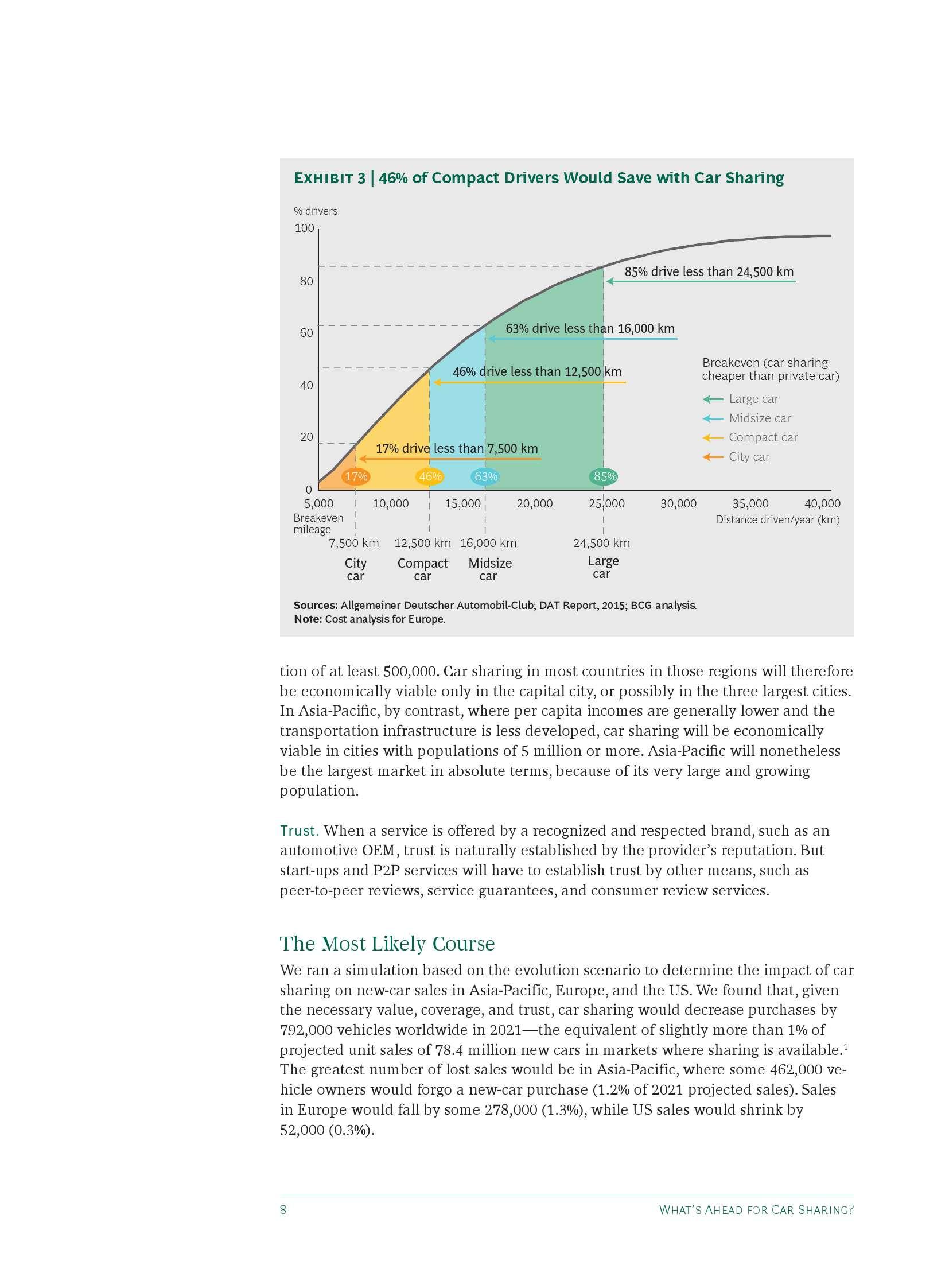 汽车共享新前景:新型出行方式对汽车销量的影响_000010