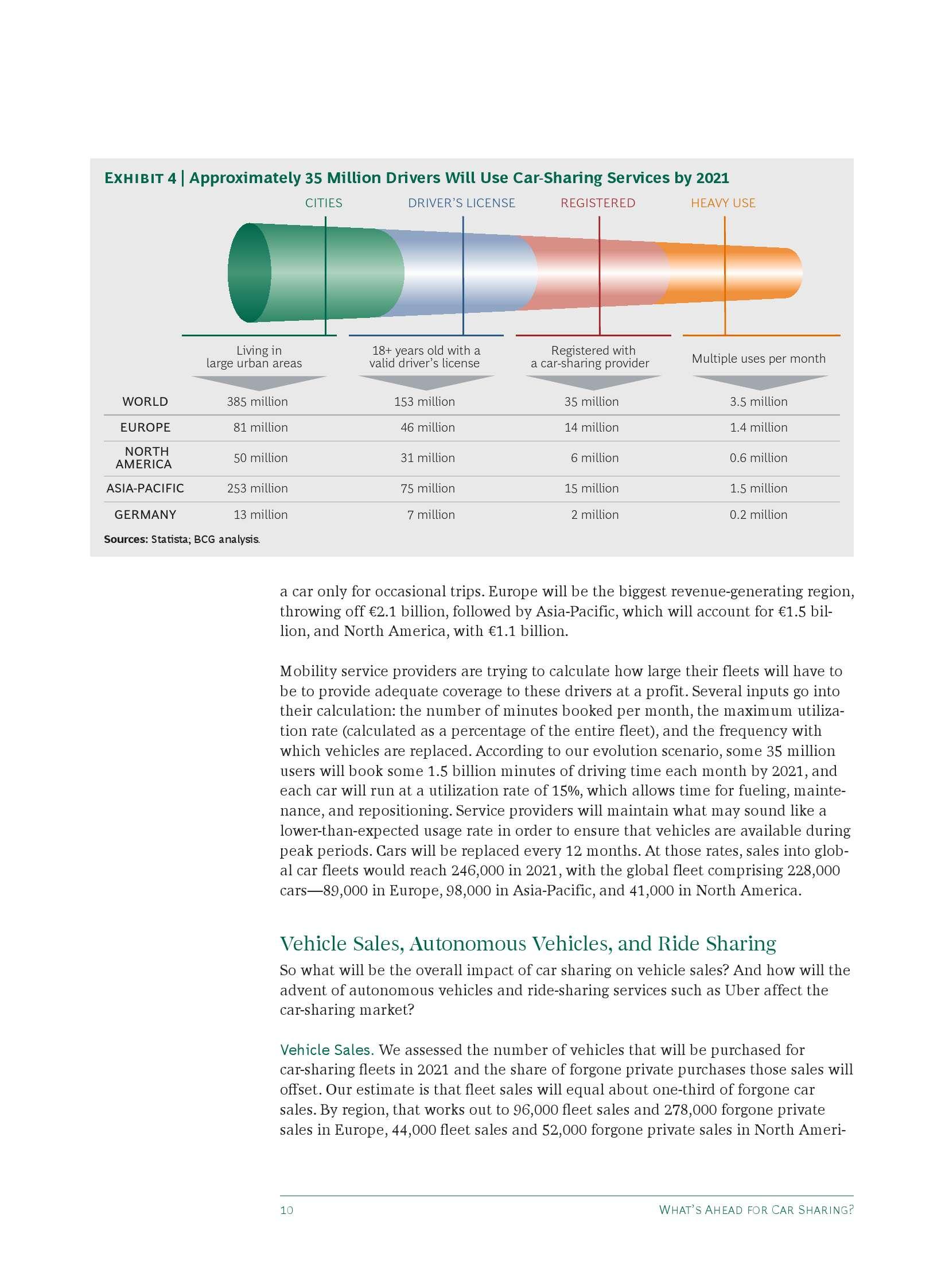 汽车共享新前景:新型出行方式对汽车销量的影响_000012