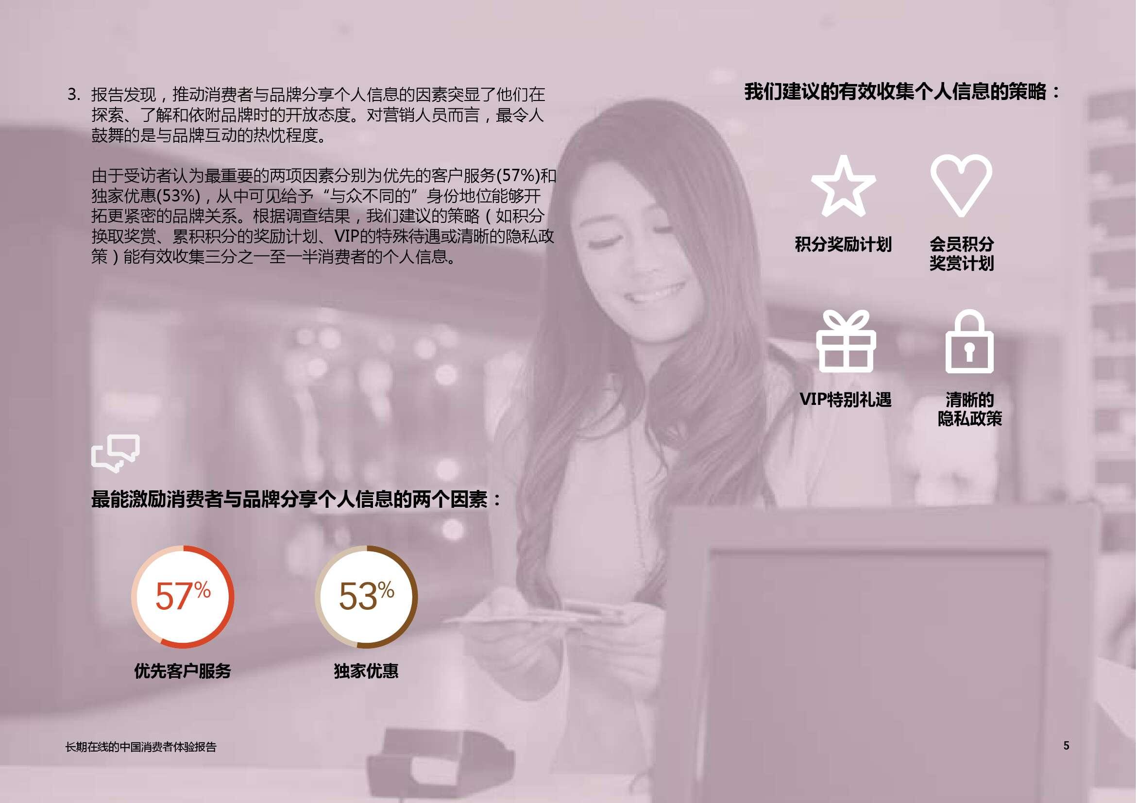 艾司隆 (Epsilon):2015中国消费者品牌体验报告_000005