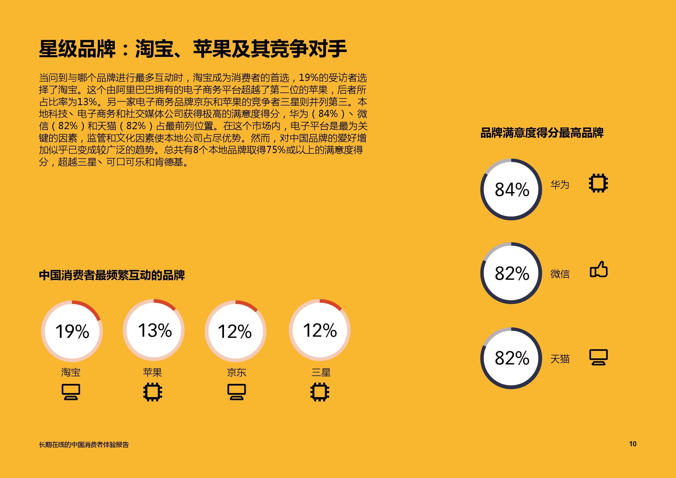 艾司隆 (Epsilon):2015中国消费者品牌体验报告_000010