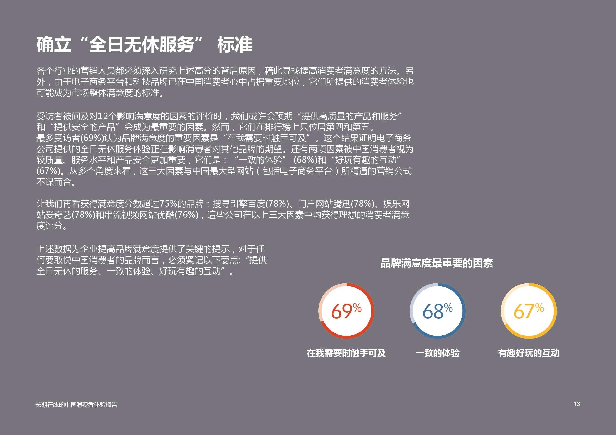 艾司隆 (Epsilon):2015中国消费者品牌体验报告_000013