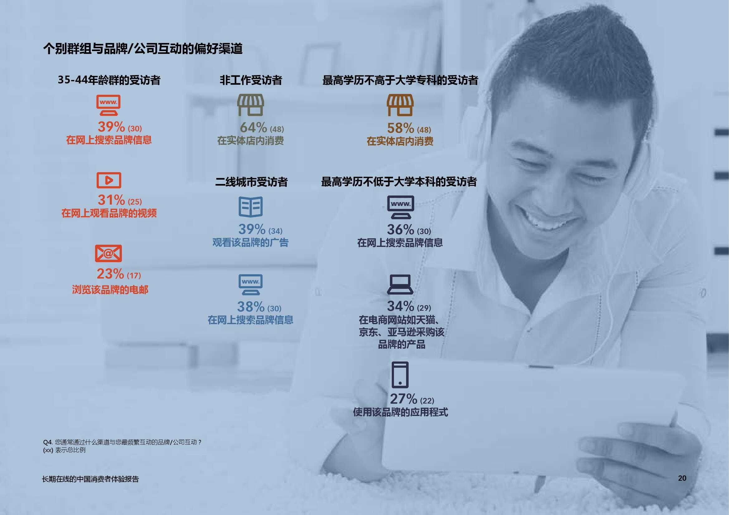 艾司隆 (Epsilon):2015中国消费者品牌体验报告_000020