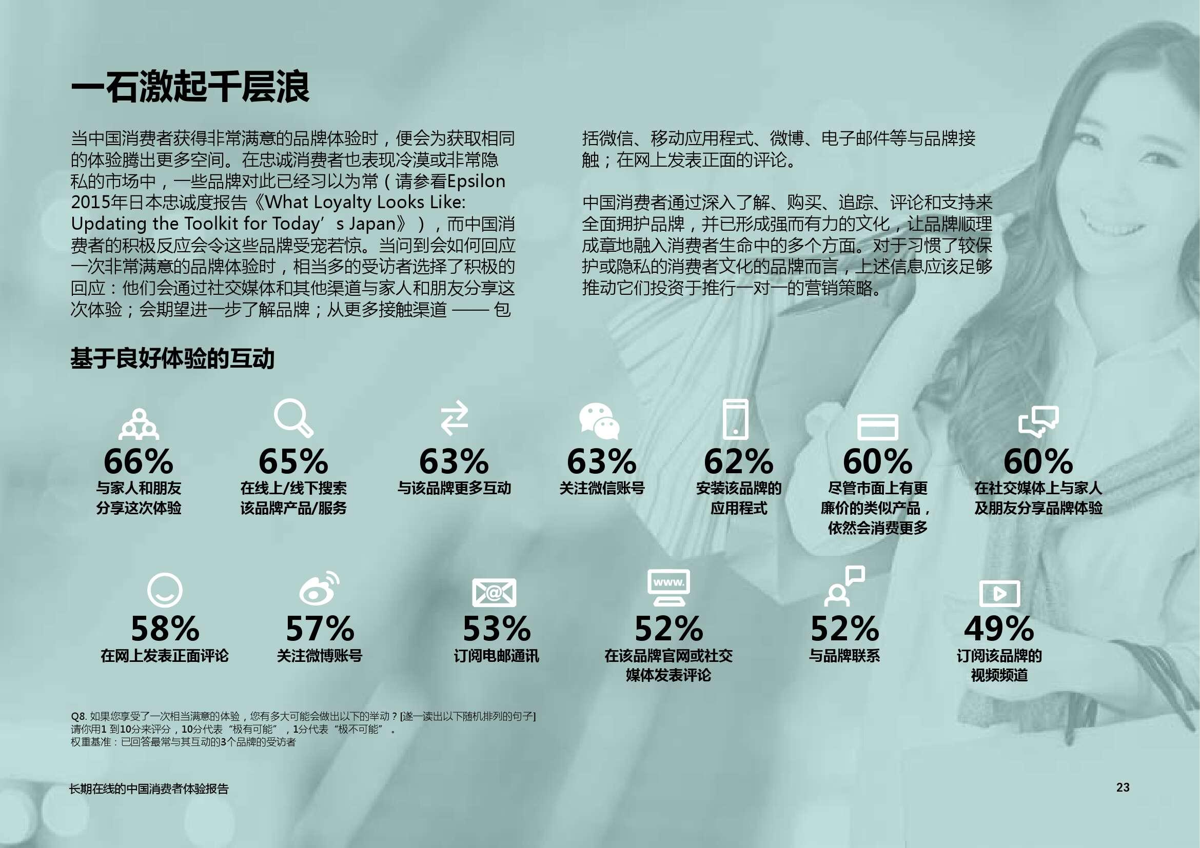 艾司隆 (Epsilon):2015中国消费者品牌体验报告_000023