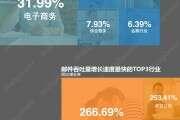 Webpower:2015年中国邮件营销行业数据报告