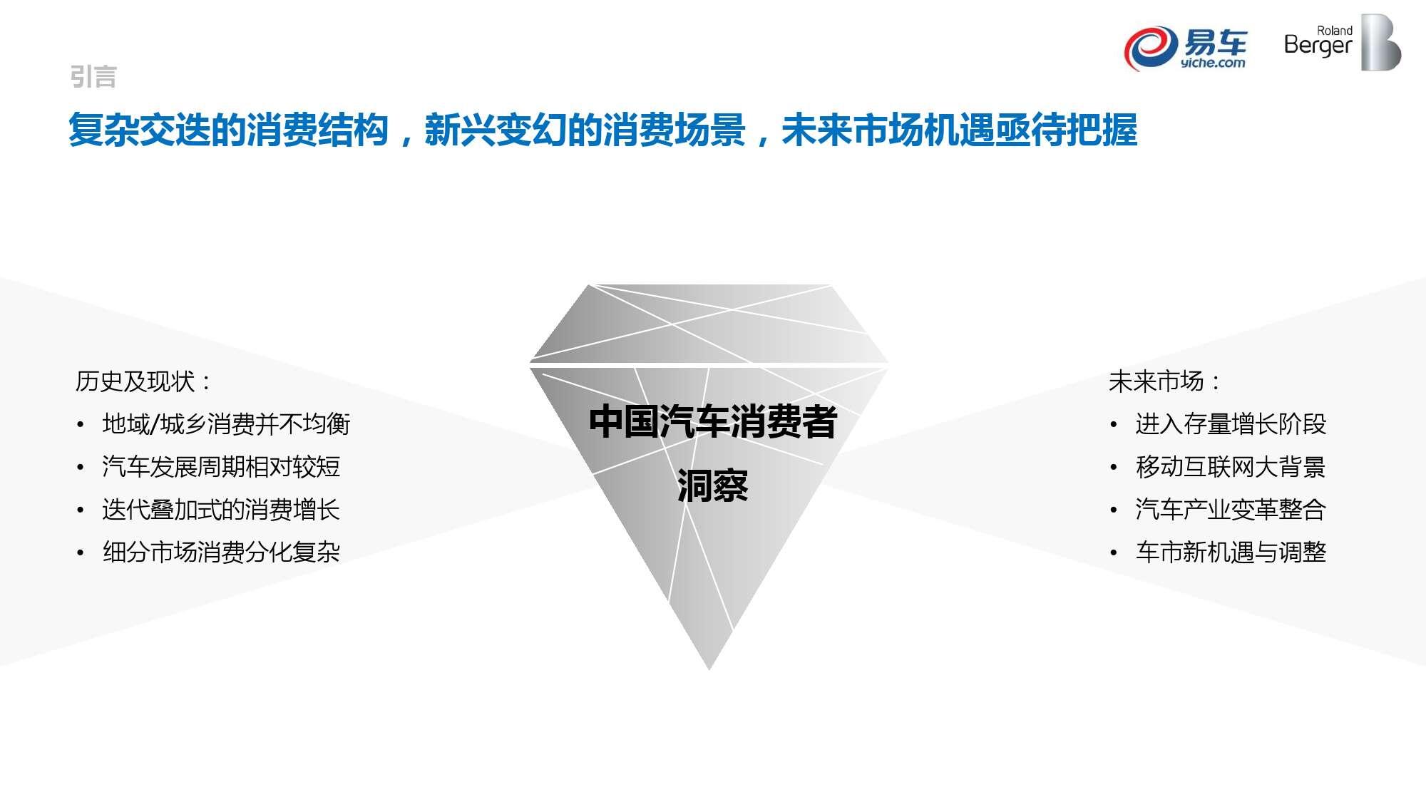 2015中国汽车消费者洞察报告_000004