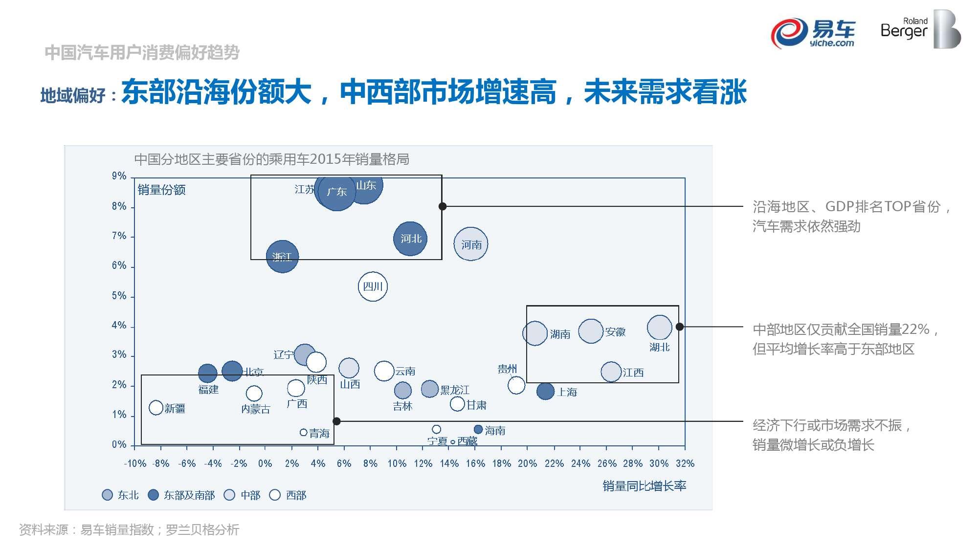 2015中国汽车消费者洞察报告_000014