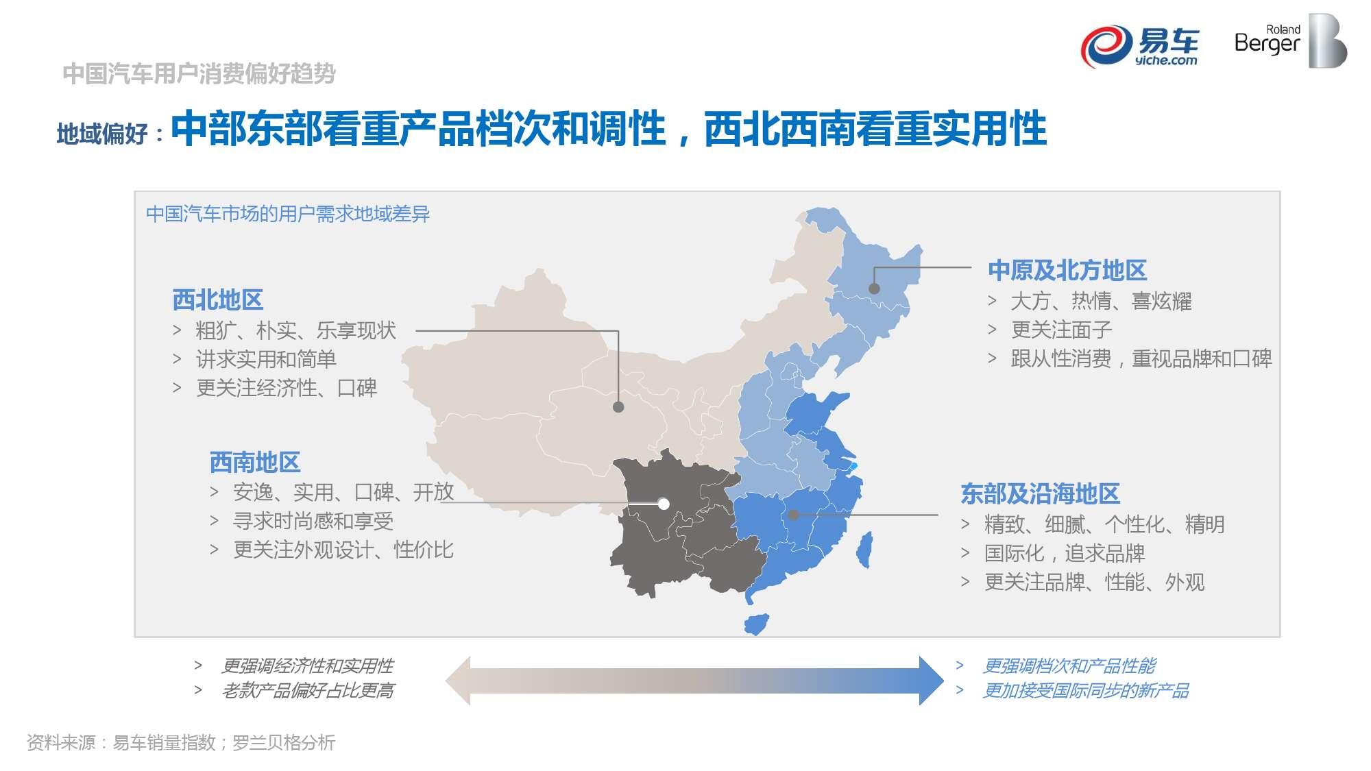 2015中国汽车消费者洞察报告_000015