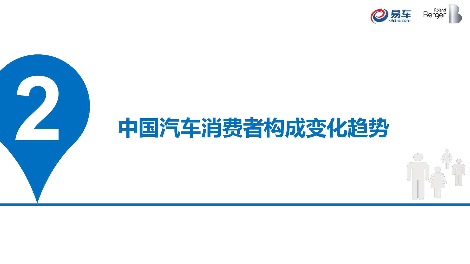 2015中国汽车消费者洞察报告_000017