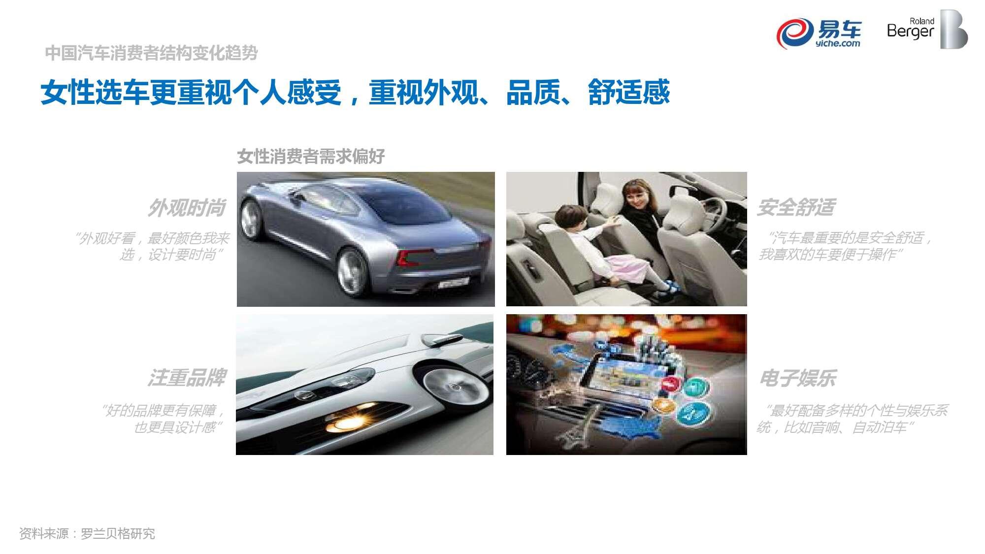 2015中国汽车消费者洞察报告_000028