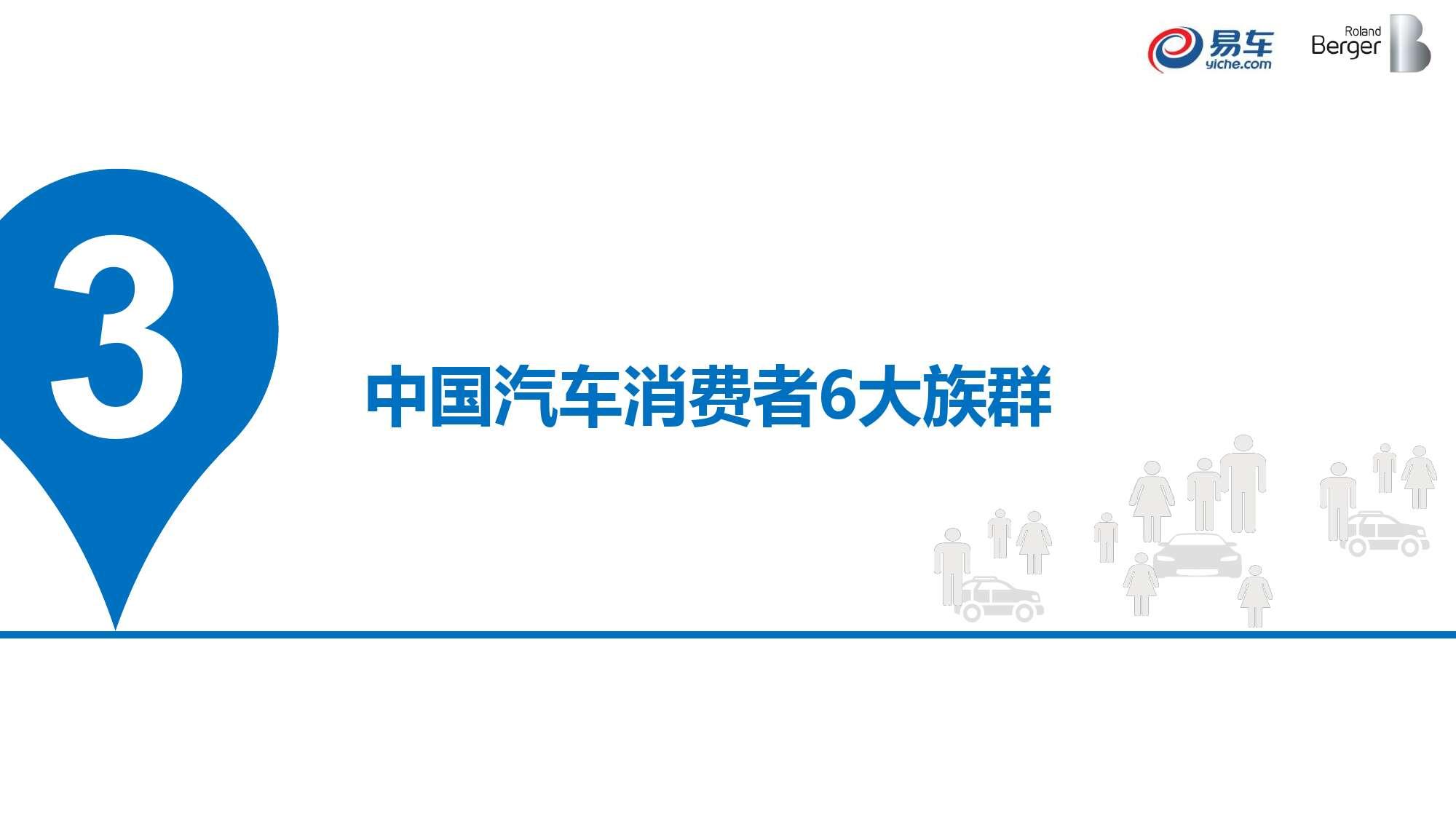 2015中国汽车消费者洞察报告_000035