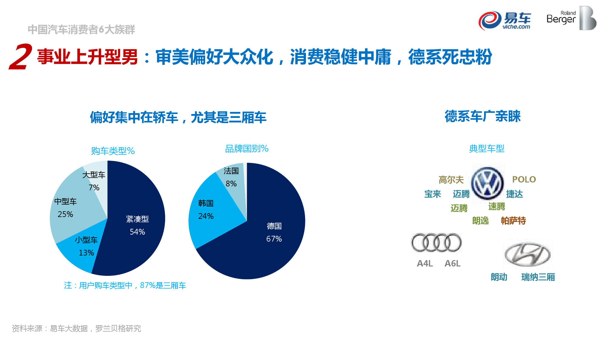 2015中国汽车消费者洞察报告_000039