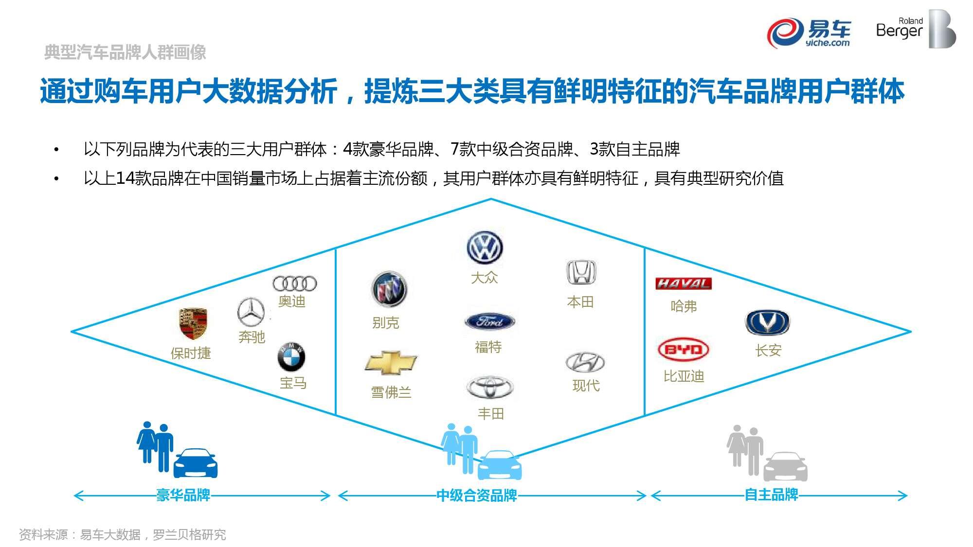 2015中国汽车消费者洞察报告_000045