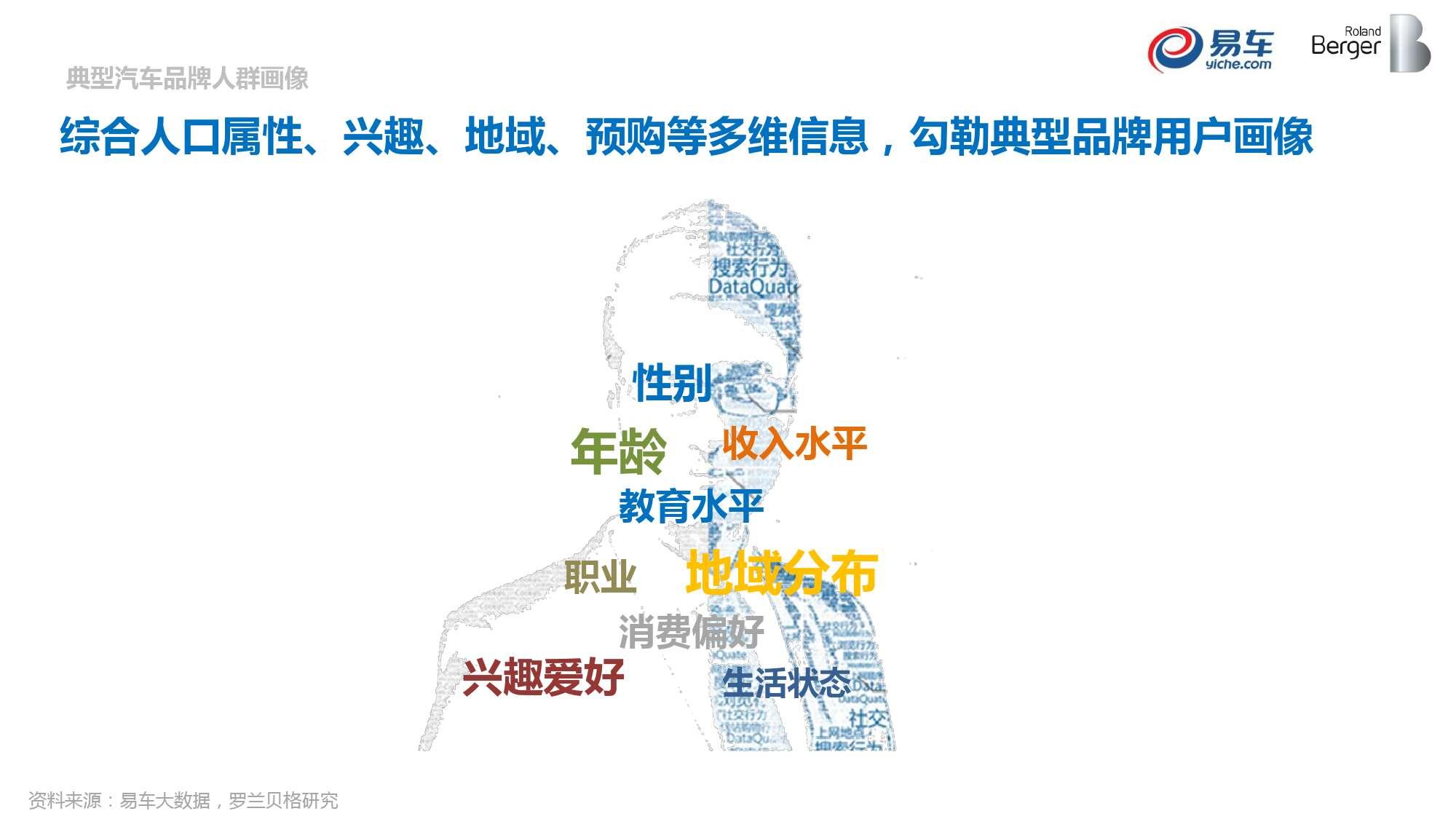 2015中国汽车消费者洞察报告_000046