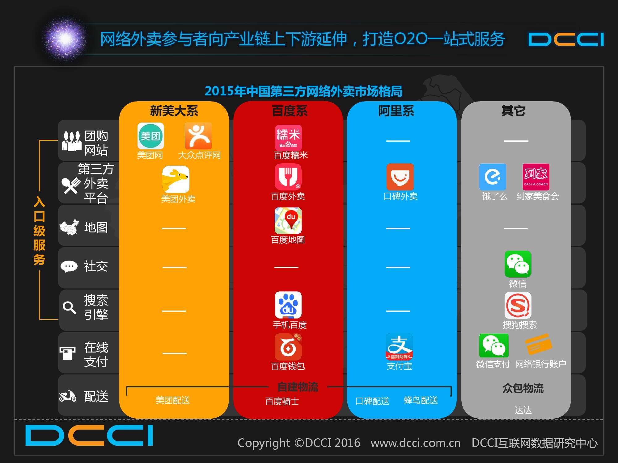 2015中国白领人群网络外卖服务研究报告_000011