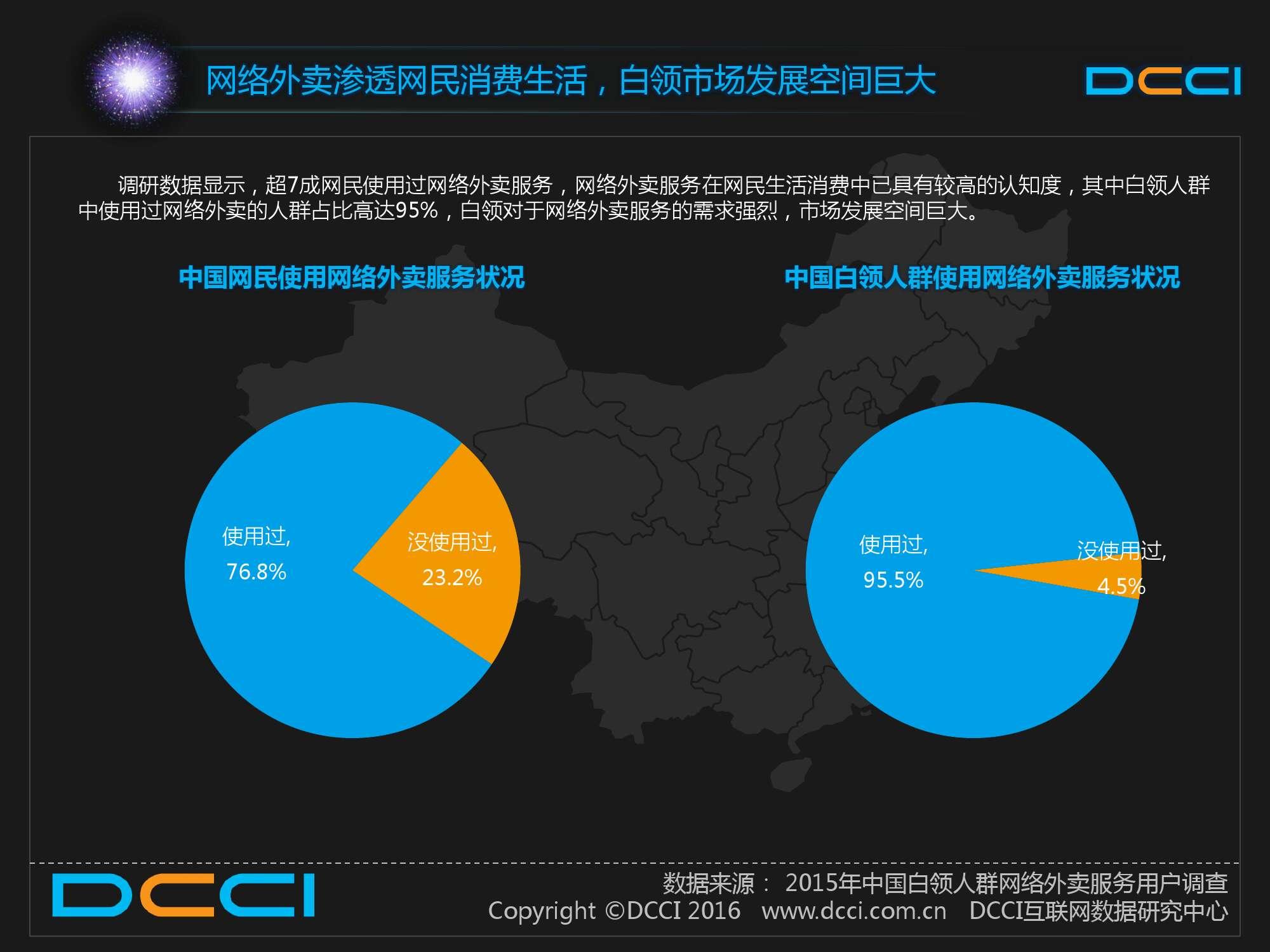 2015中国白领人群网络外卖服务研究报告_000013