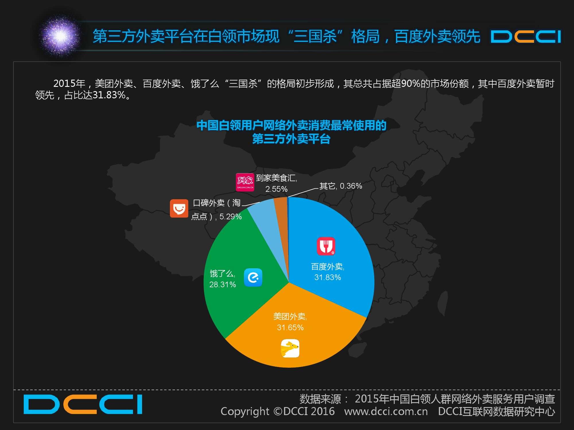 2015中国白领人群网络外卖服务研究报告_000015