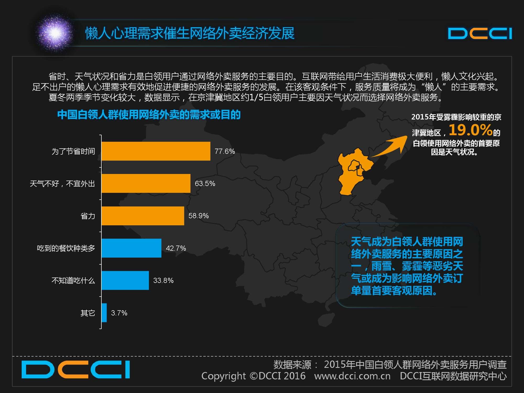 2015中国白领人群网络外卖服务研究报告_000018