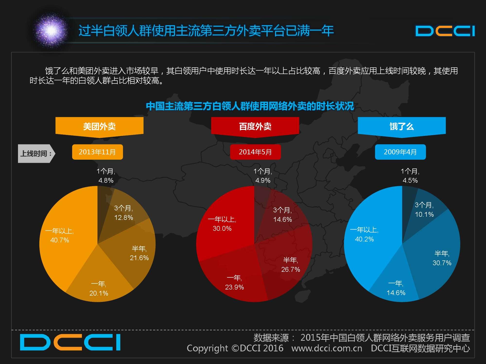 2015中国白领人群网络外卖服务研究报告_000021