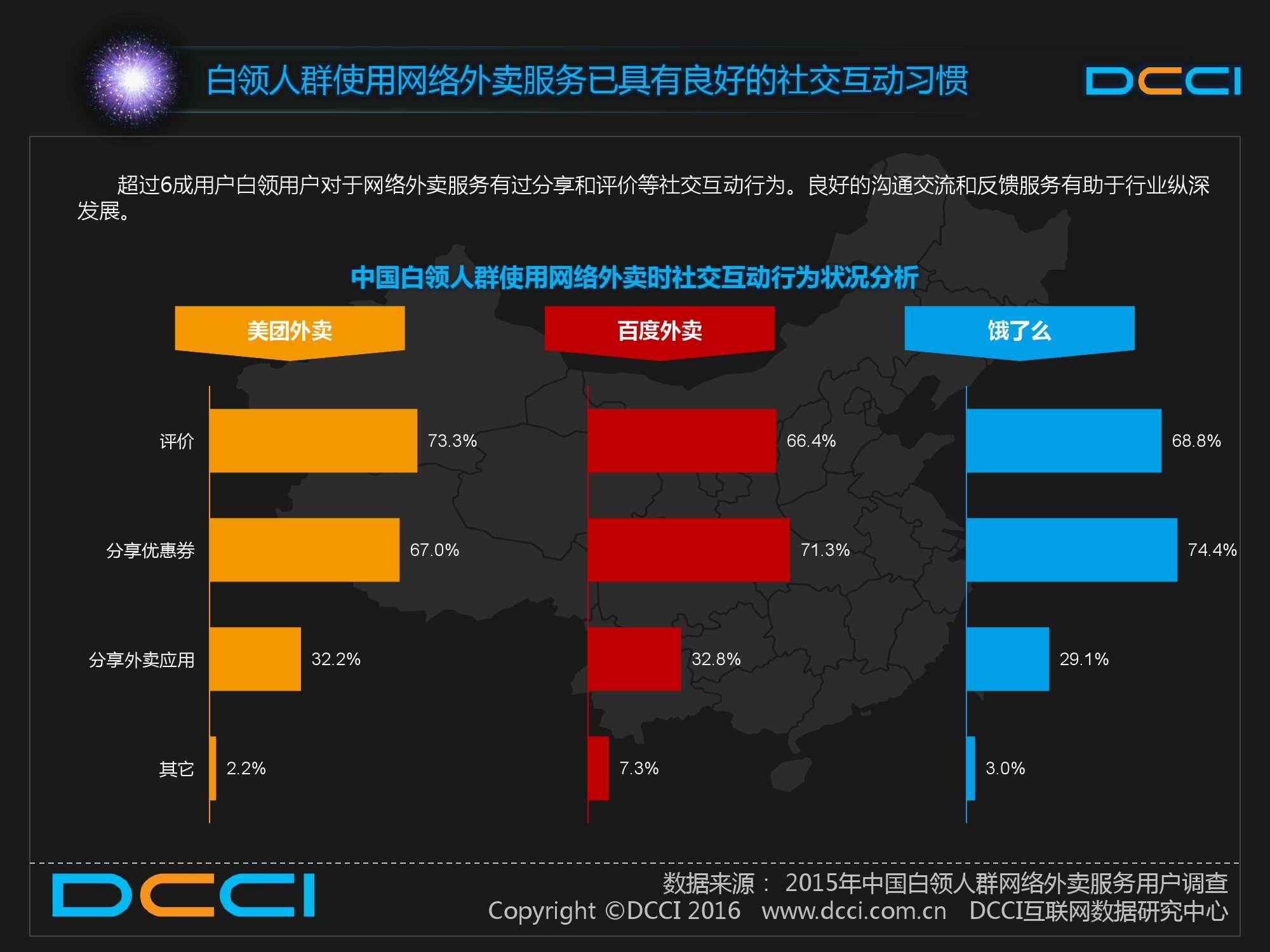 2015中国白领人群网络外卖服务研究报告_000022