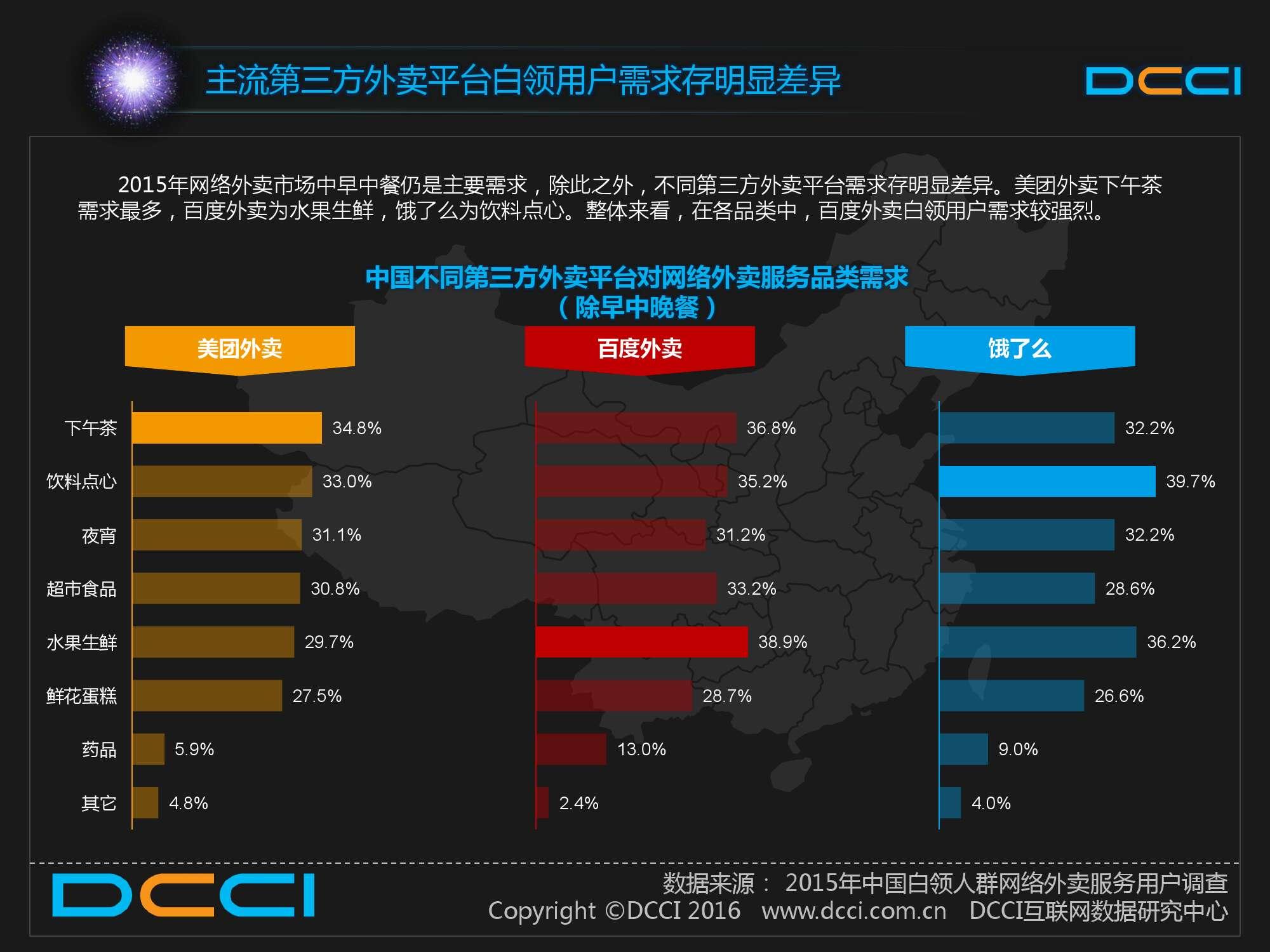 2015中国白领人群网络外卖服务研究报告_000024