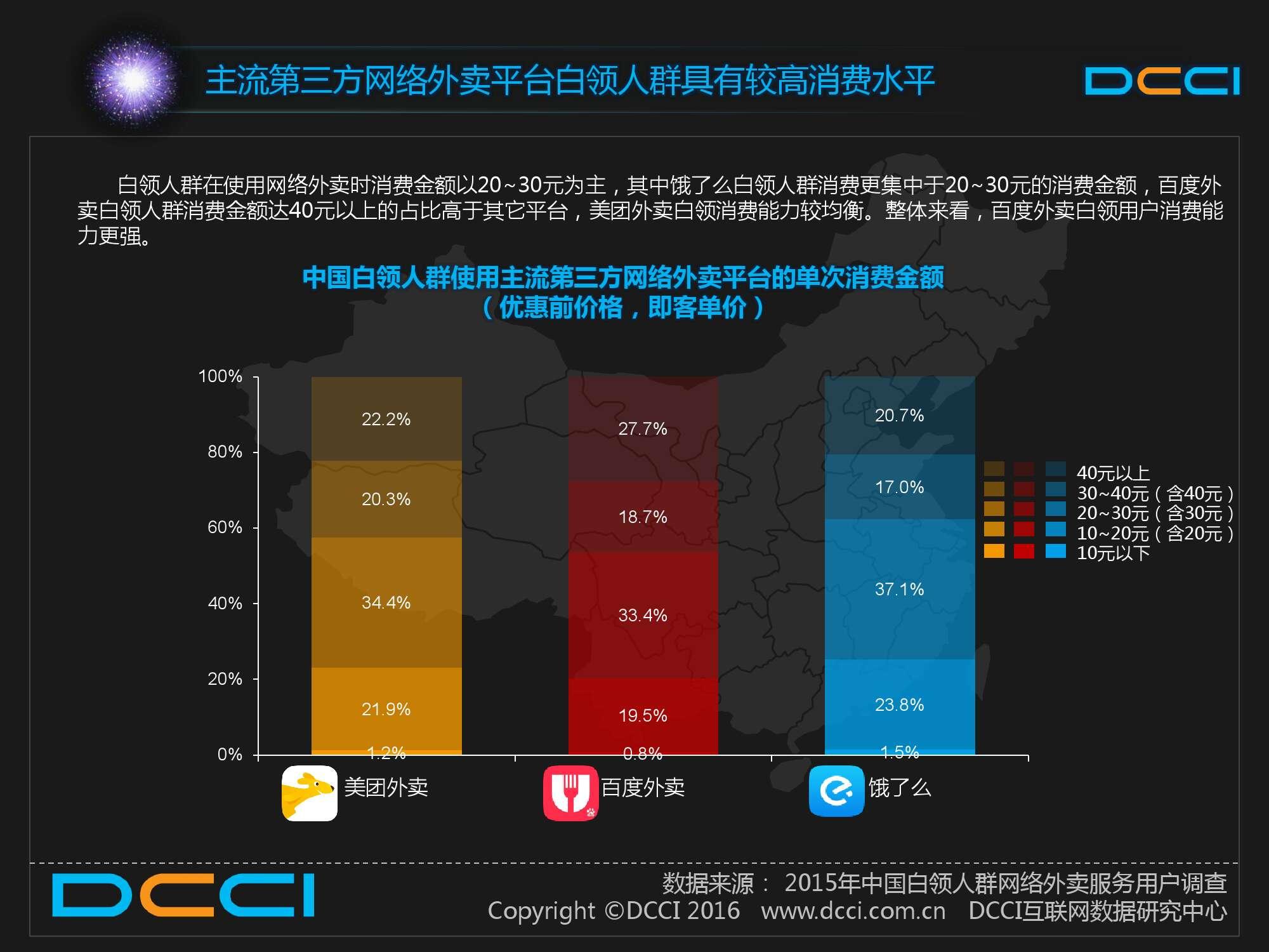 2015中国白领人群网络外卖服务研究报告_000025