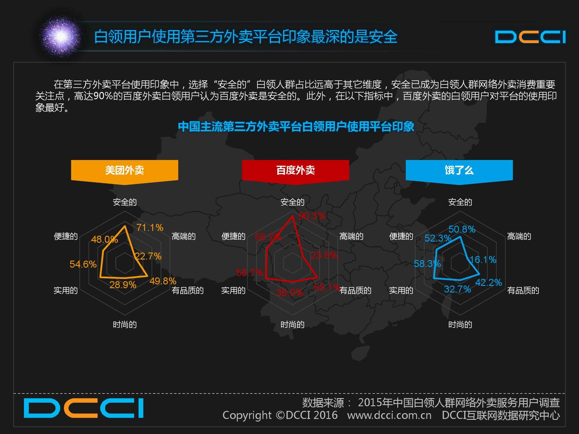2015中国白领人群网络外卖服务研究报告_000028