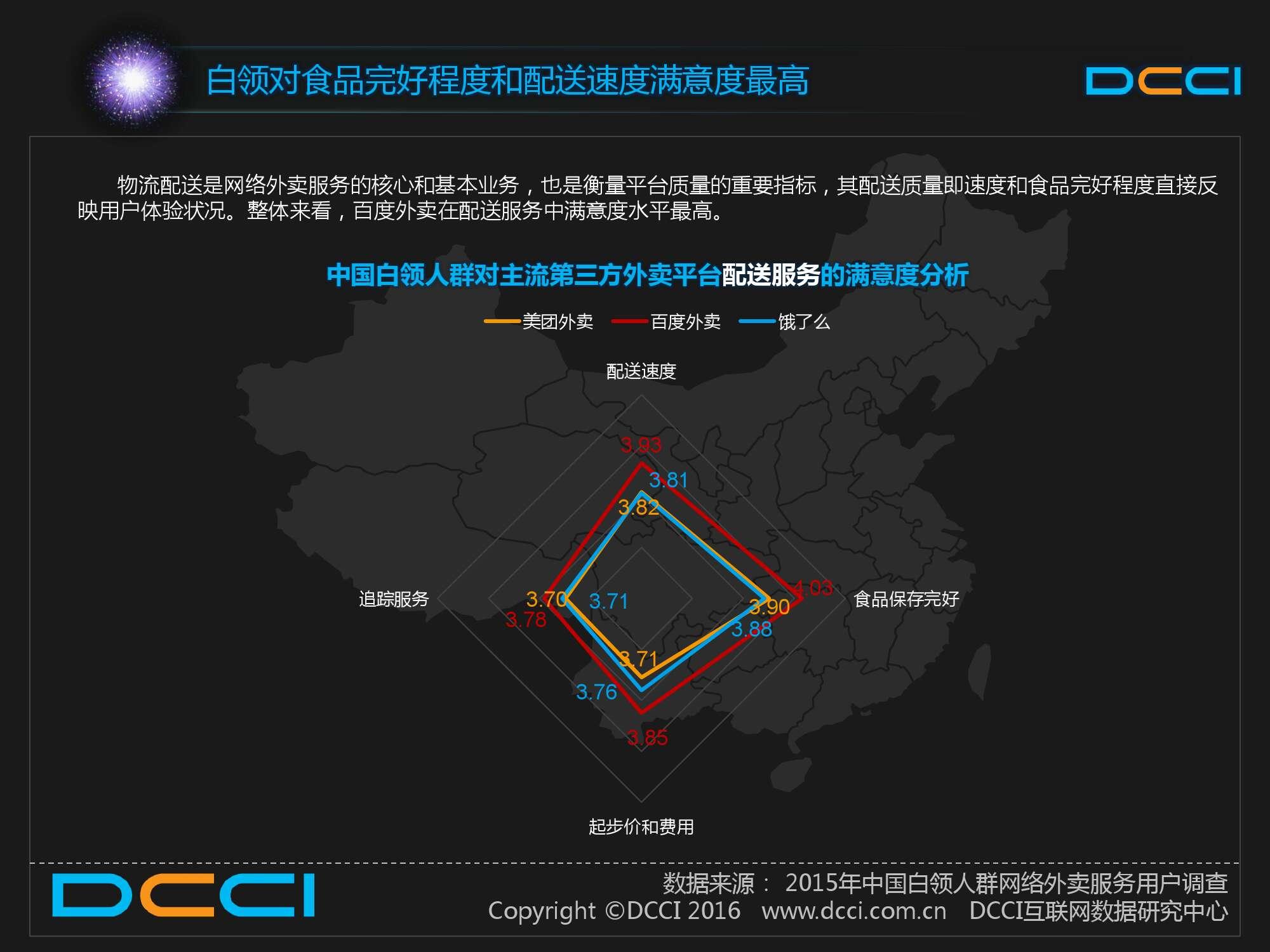 2015中国白领人群网络外卖服务研究报告_000030