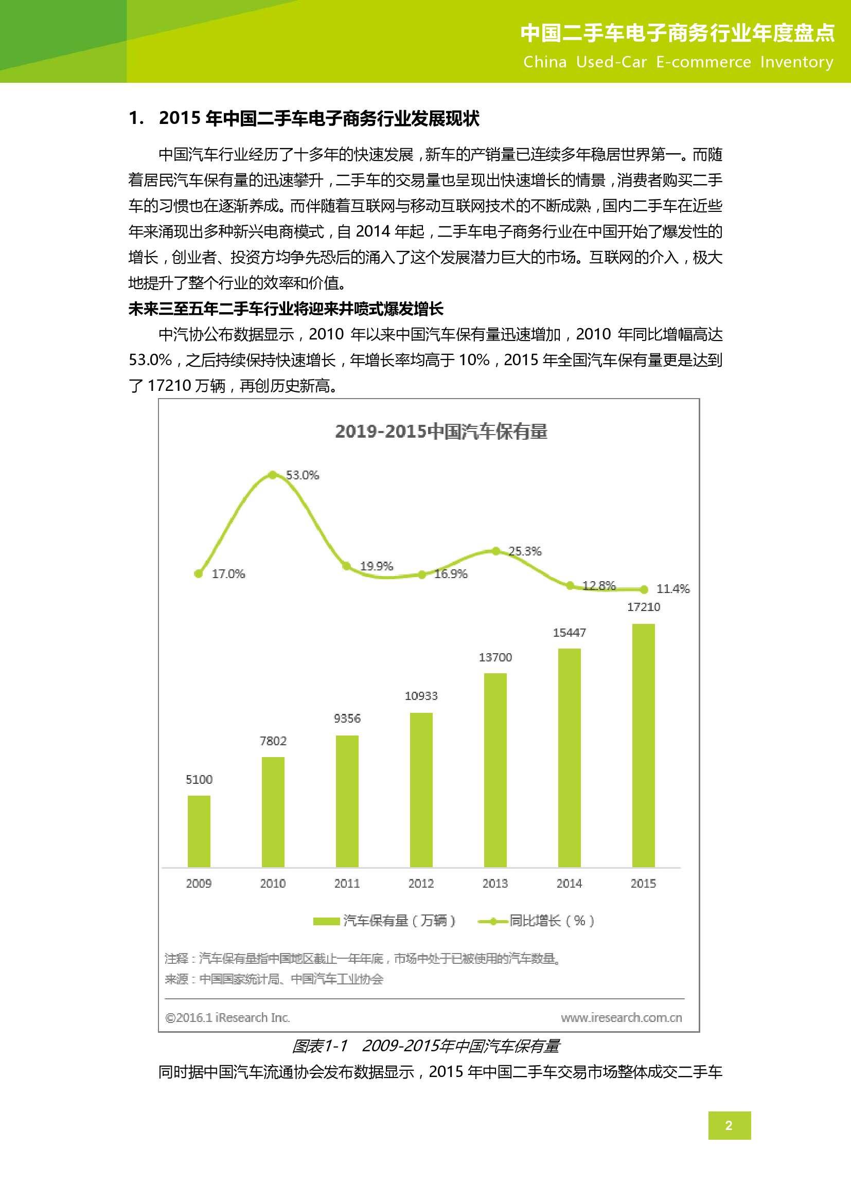 2015年中国二手车电子商务行业年度盘点_000003