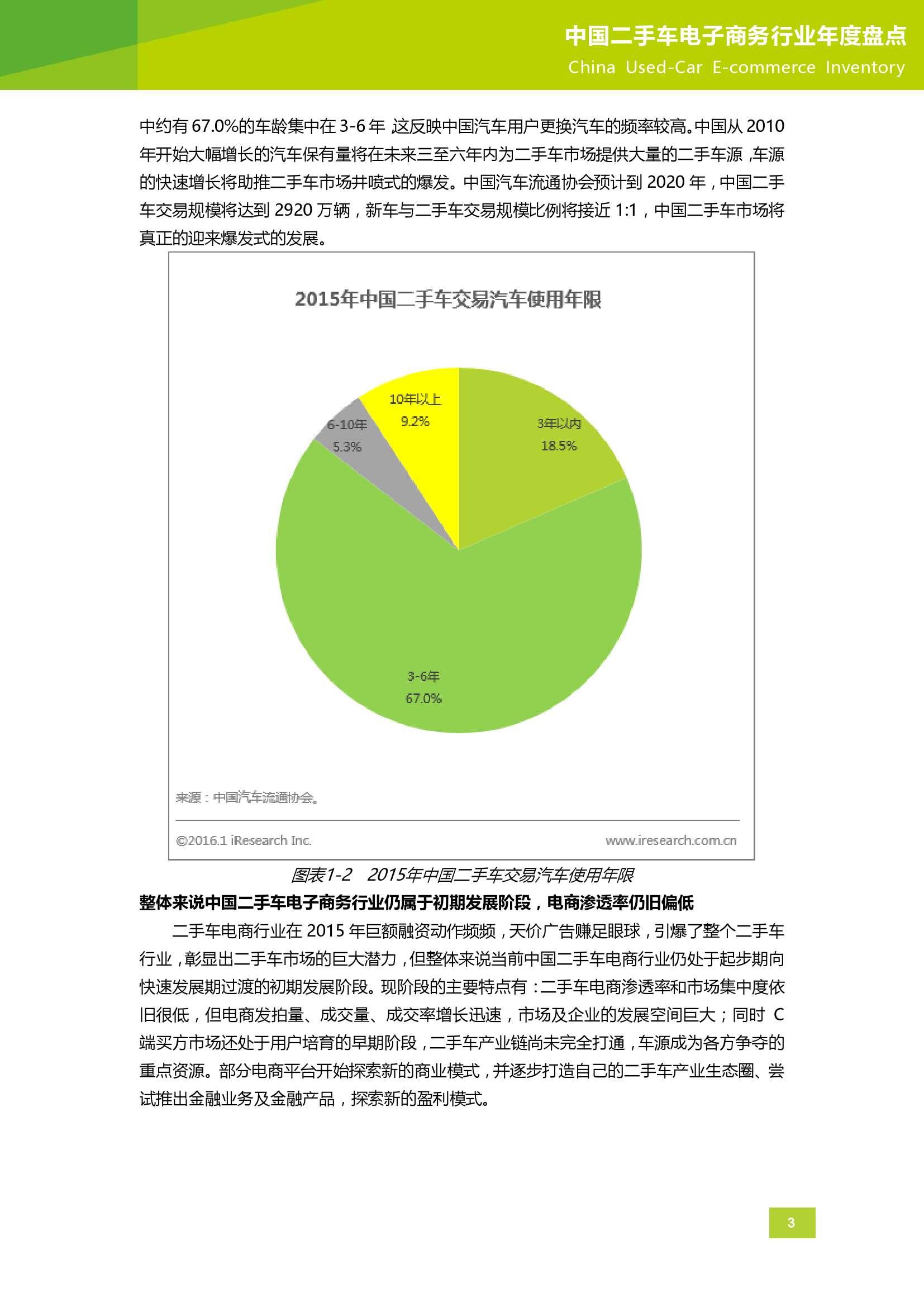 2015年中国二手车电子商务行业年度盘点_000004