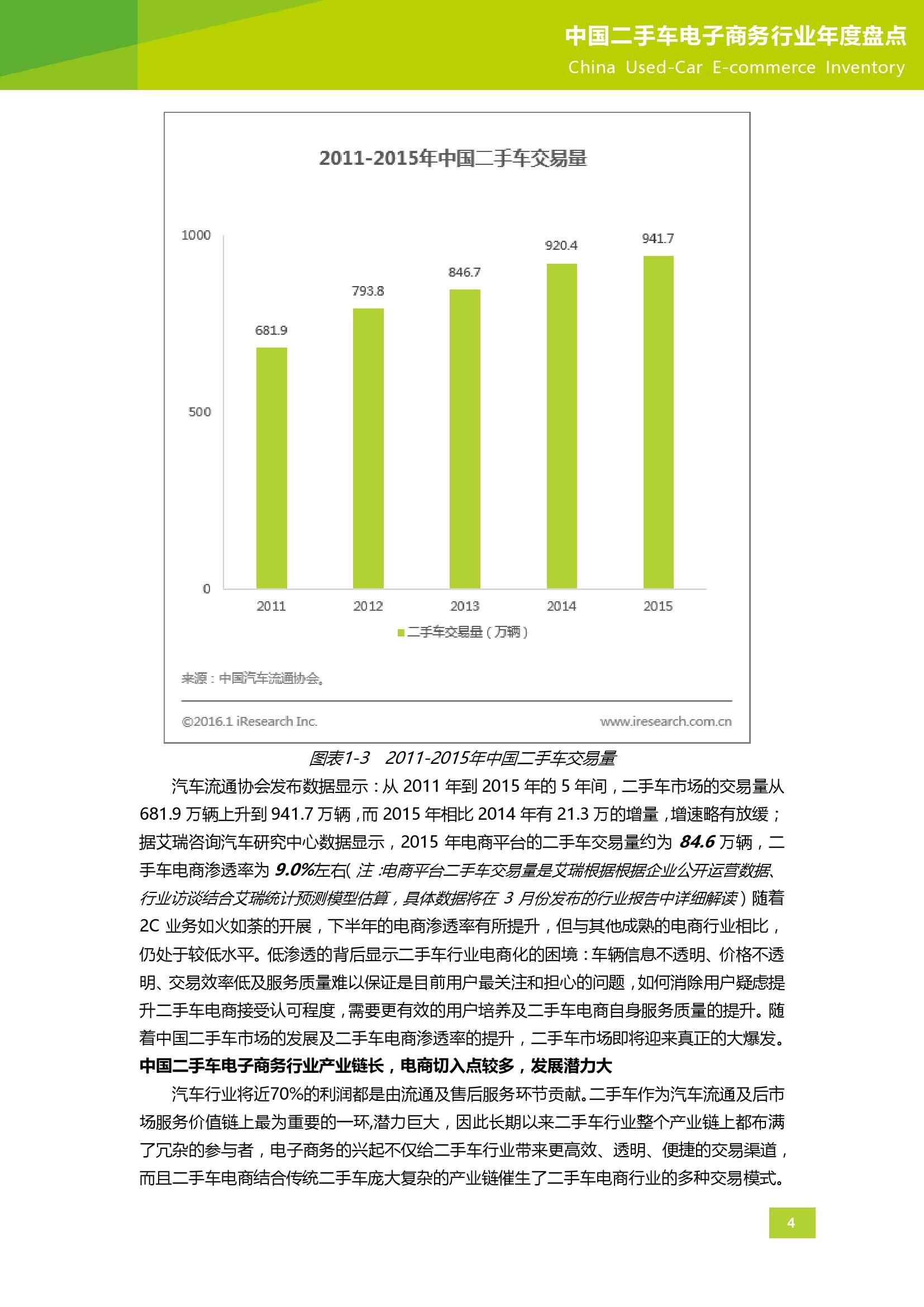 2015年中国二手车电子商务行业年度盘点_000005