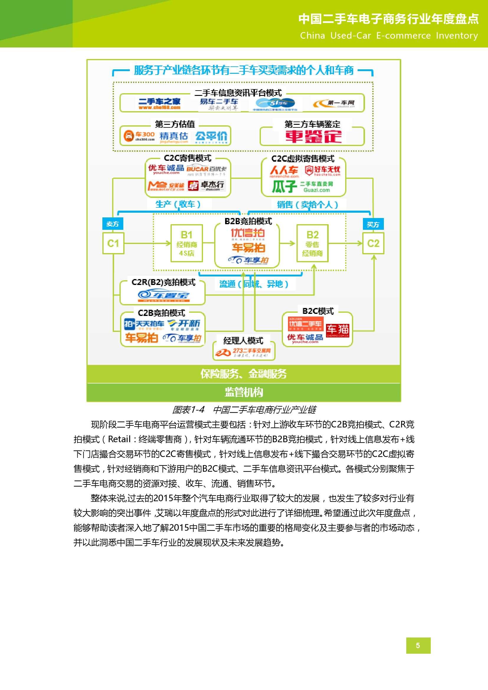 2015年中国二手车电子商务行业年度盘点_000006