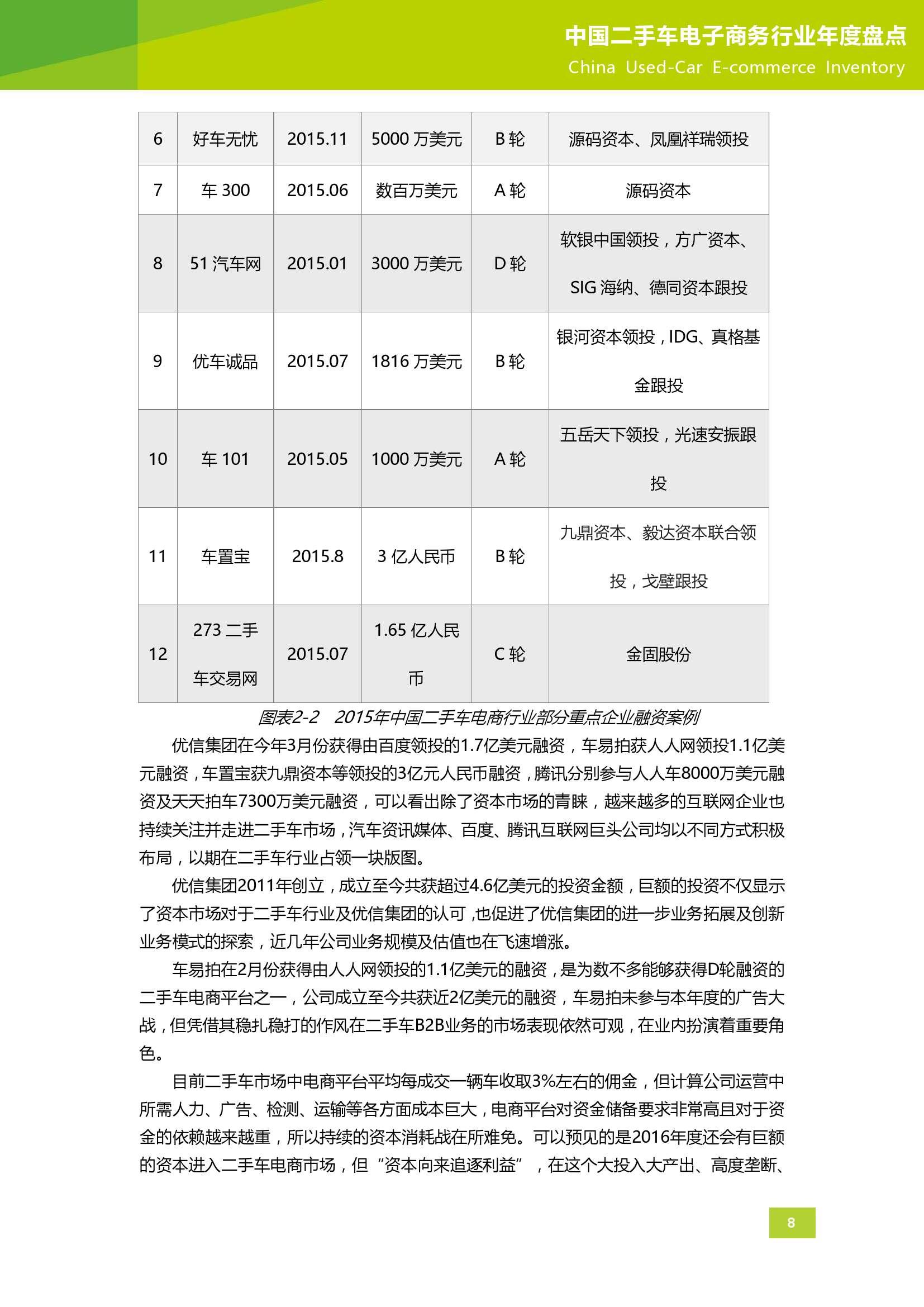 2015年中国二手车电子商务行业年度盘点_000009