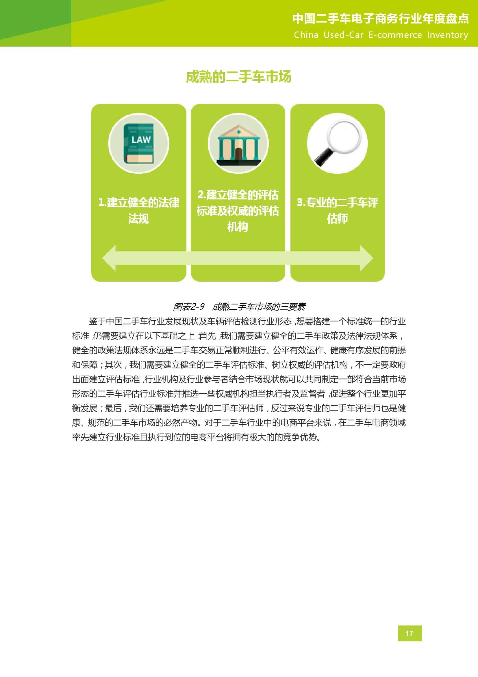 2015年中国二手车电子商务行业年度盘点_000018
