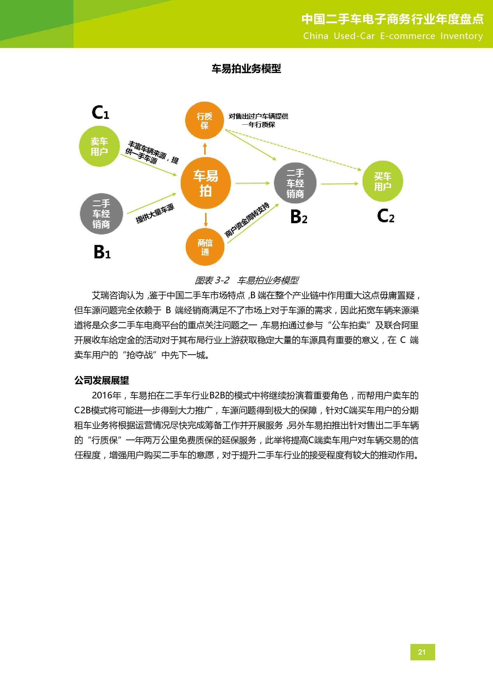 2015年中国二手车电子商务行业年度盘点_000022