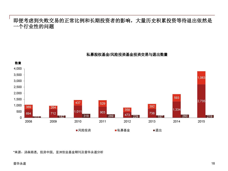 2015年中国企业并购市场回顾 与2016年展望_000018