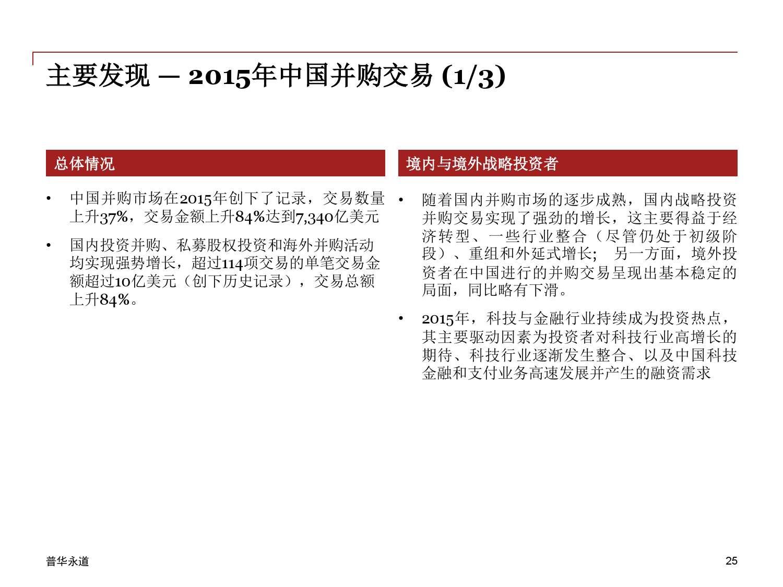 2015年中国企业并购市场回顾 与2016年展望_000025