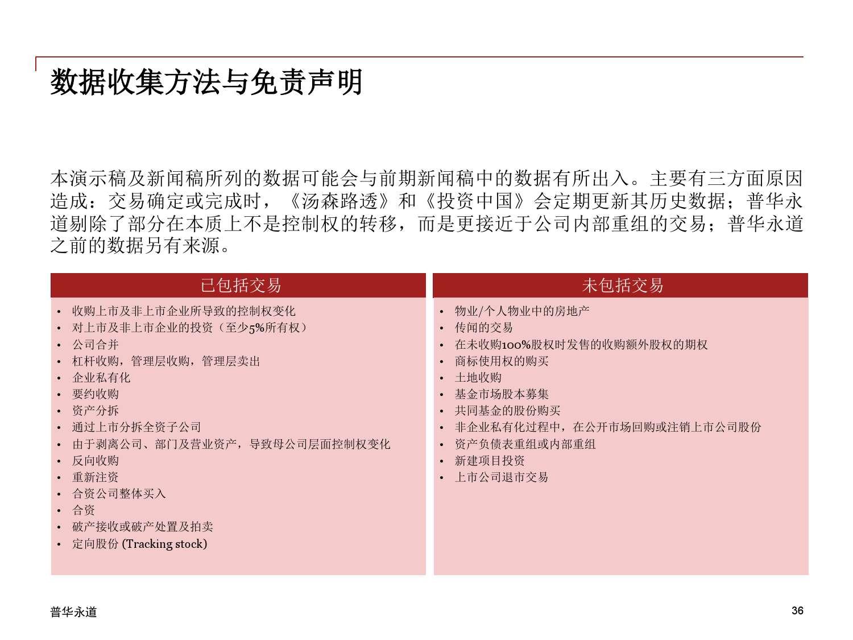 2015年中国企业并购市场回顾 与2016年展望_000036