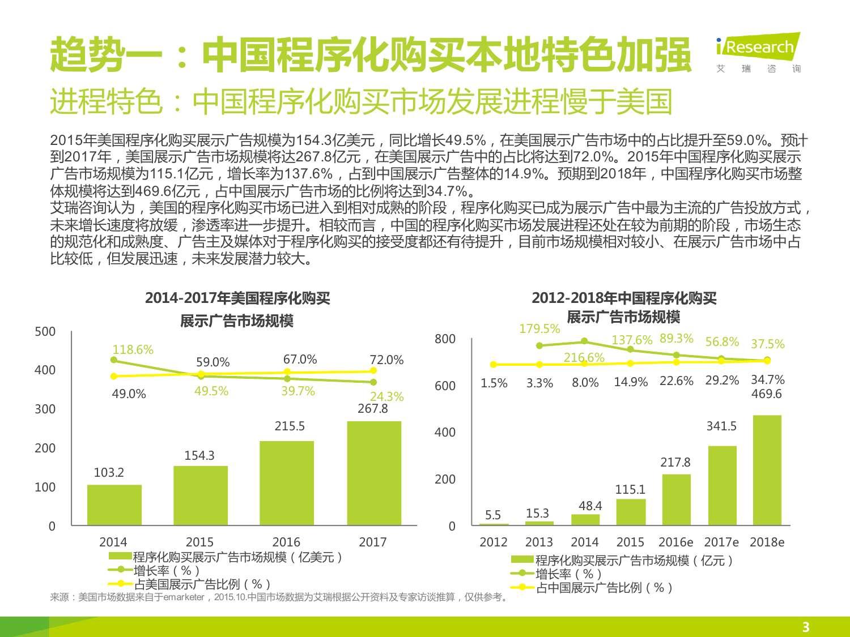 2015年中国DSP行业发展趋势报告_000003