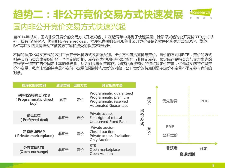 2015年中国DSP行业发展趋势报告_000008