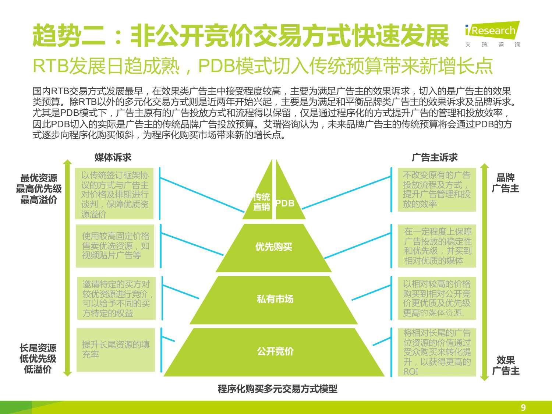 2015年中国DSP行业发展趋势报告_000009