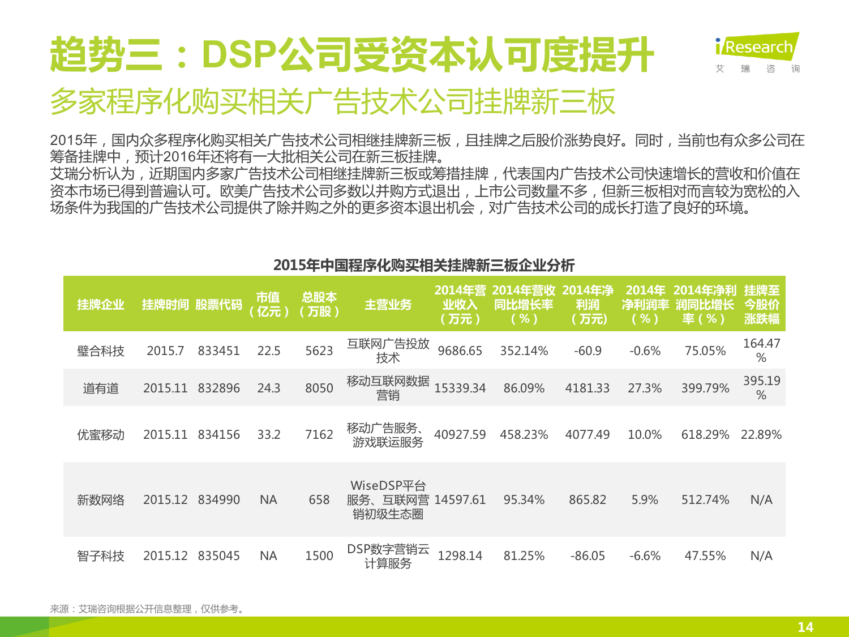2015年中国DSP行业发展趋势报告_000014
