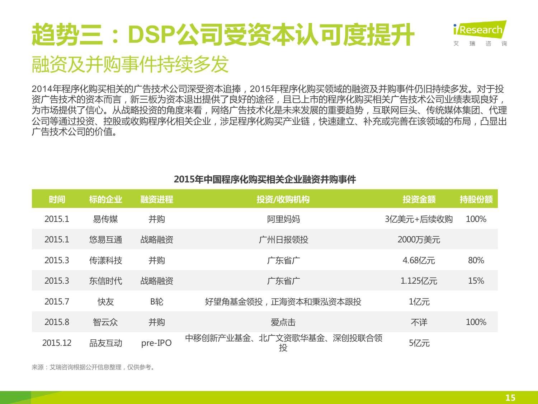 2015年中国DSP行业发展趋势报告_000015
